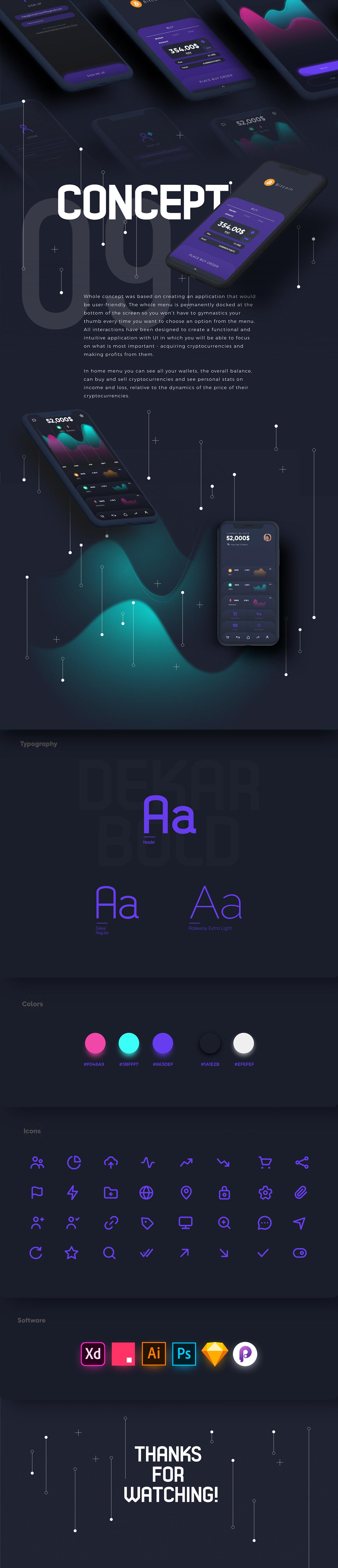 app,UI,ux,design,interaction,crypto,vector,animation ,Szczecin,cracow