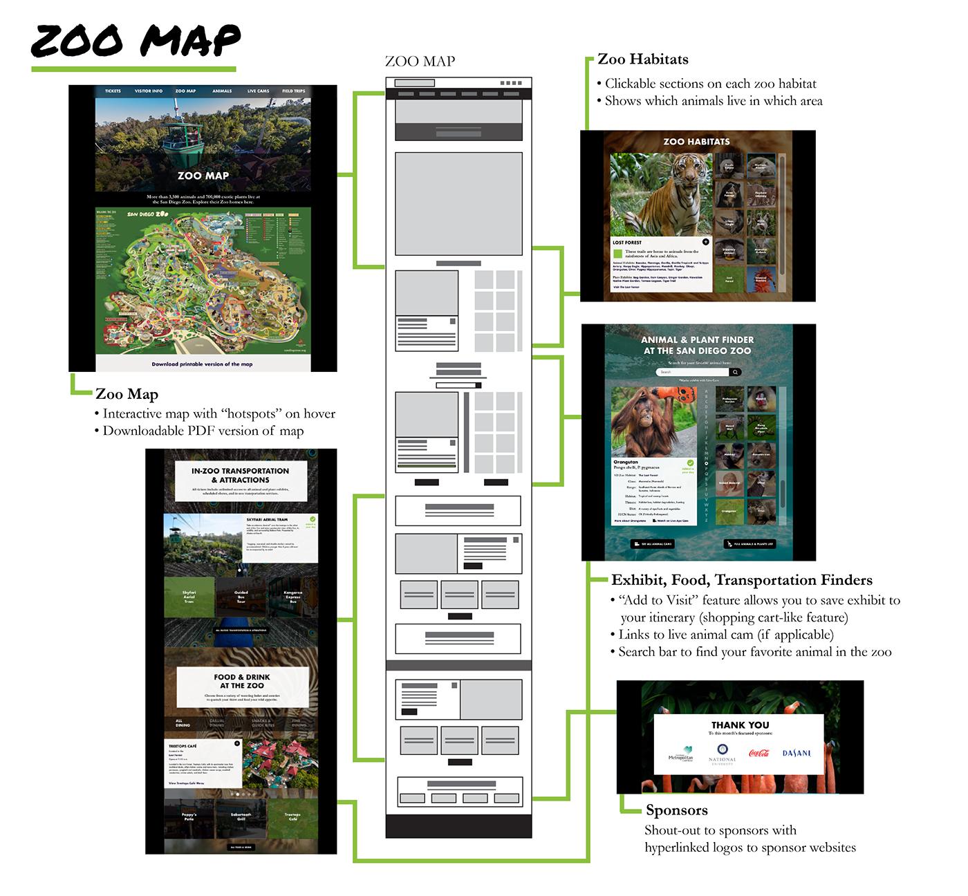 San Diego Zoo: A UX/UI Case Study on Behance
