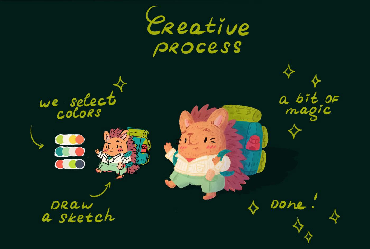 2D artist illustrations littlecharacters Magic   painter Procreate Project