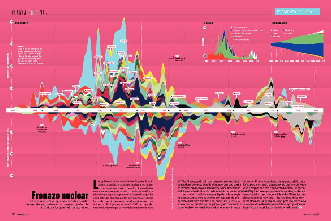 Data data visualization Wired UK Wired infographic information design nuclear graphic design art