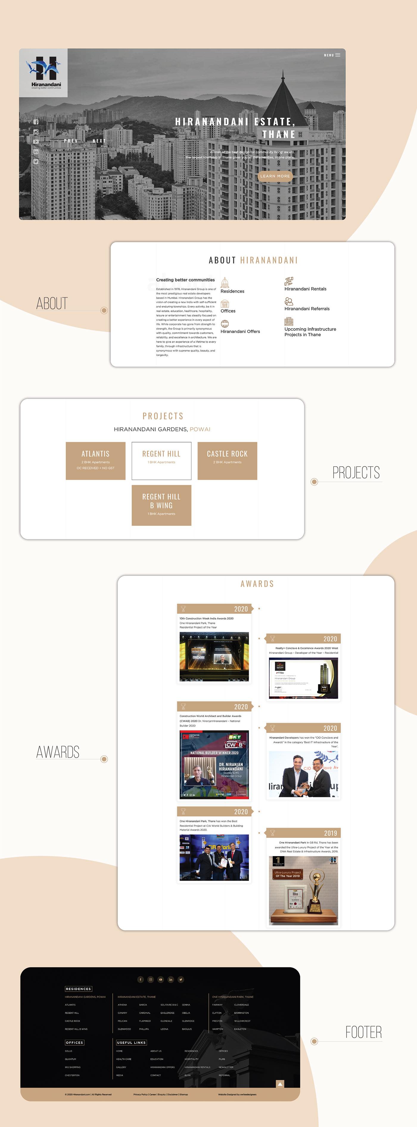 graphic design  Layout Design Product Desiging Prototyping Real Estate Website UI UX designing web designing Website Design wireframing
