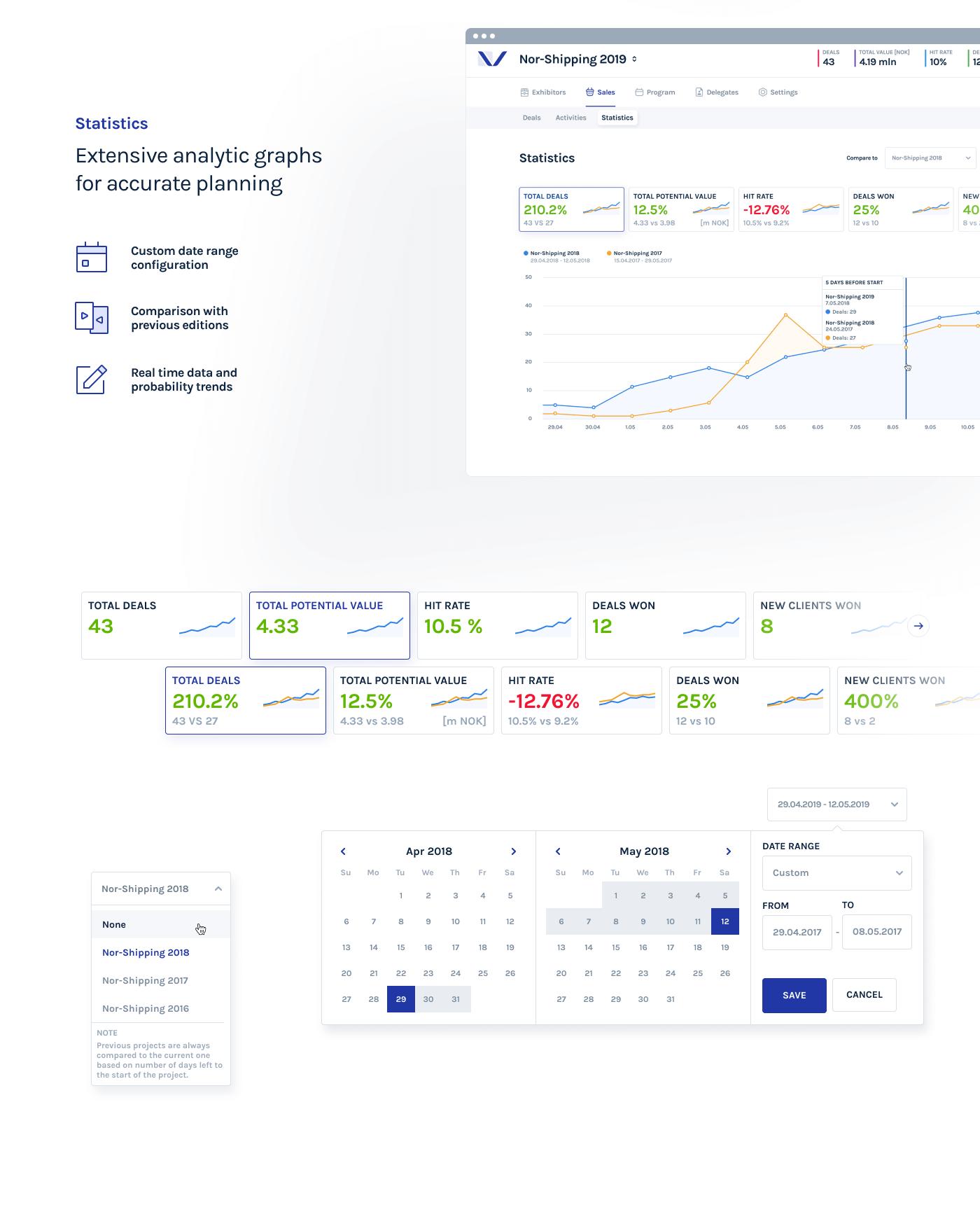 CRM dashboard design system kanban management statistics UI ux Web wireframes