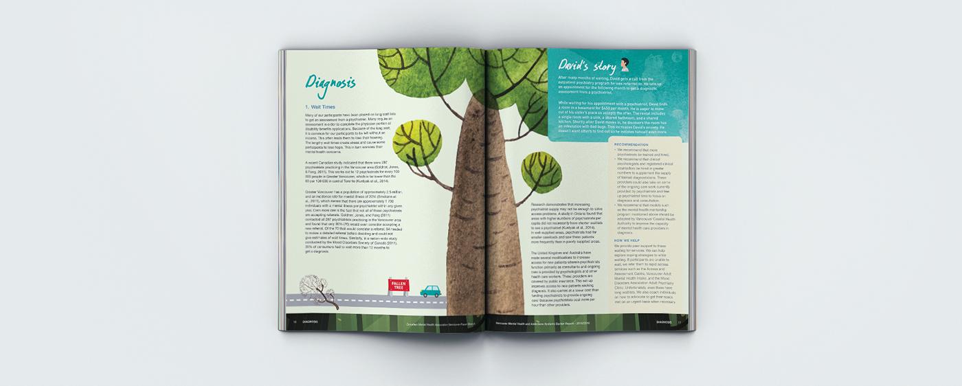 corporate report ANNUAL editorial ILLUSTRATION  infographic Booklet magazine
