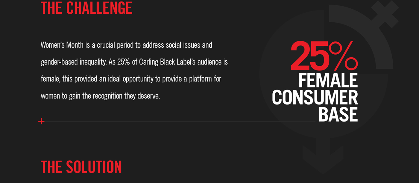 black label,SAB,south africa,beer,abinbev,women,sexism,facebook app,social media,social media campaign
