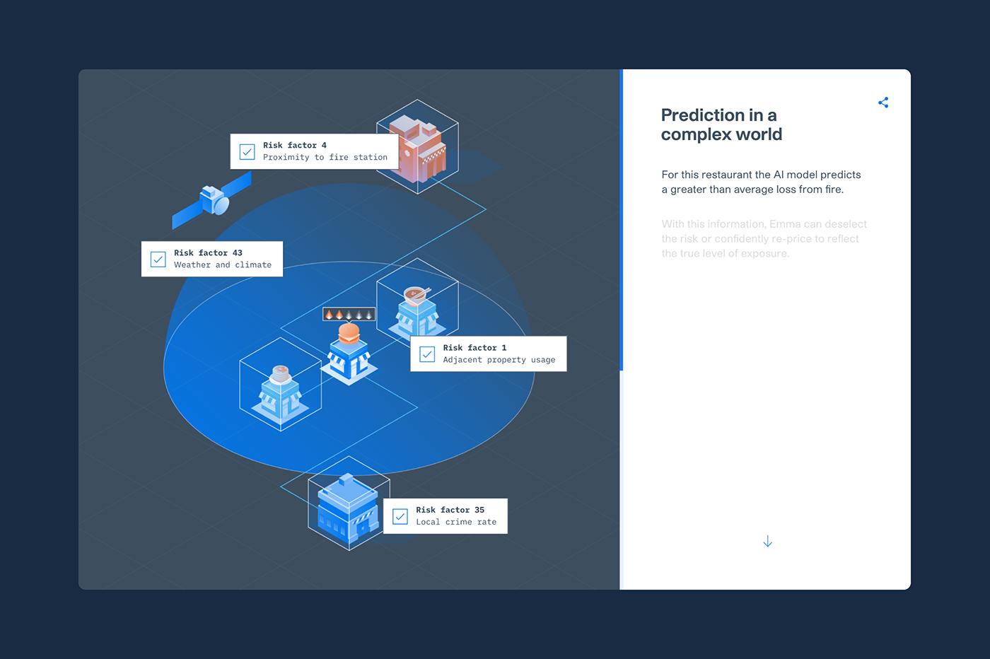 animation  ILLUSTRATION  information design Isometric microsite mobile UI ux ai