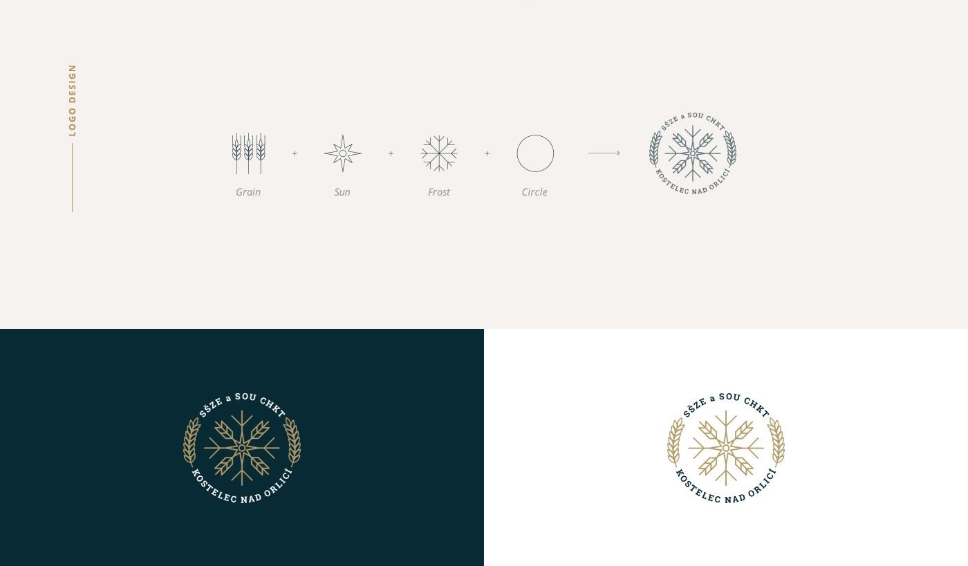 hugh school identity design - logo evolution