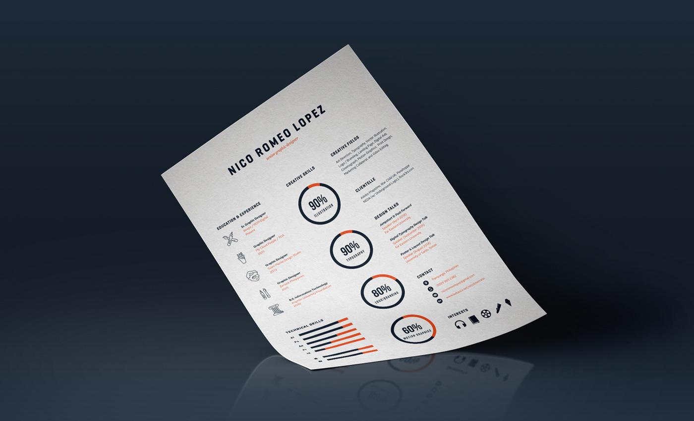 CV Resume Curriculum Vitae infographic nico romeo lopez personal branding creative CV