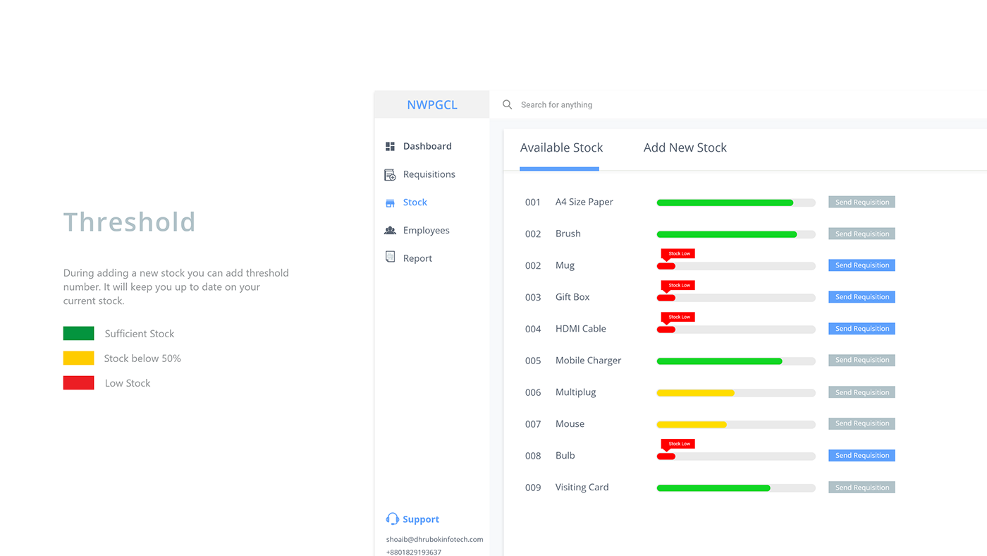 freebie dashboard management inventory Office power plant ux Interface interaction