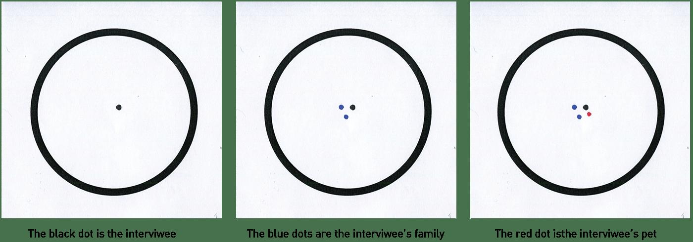 Image may contain: wall, circle and drawing
