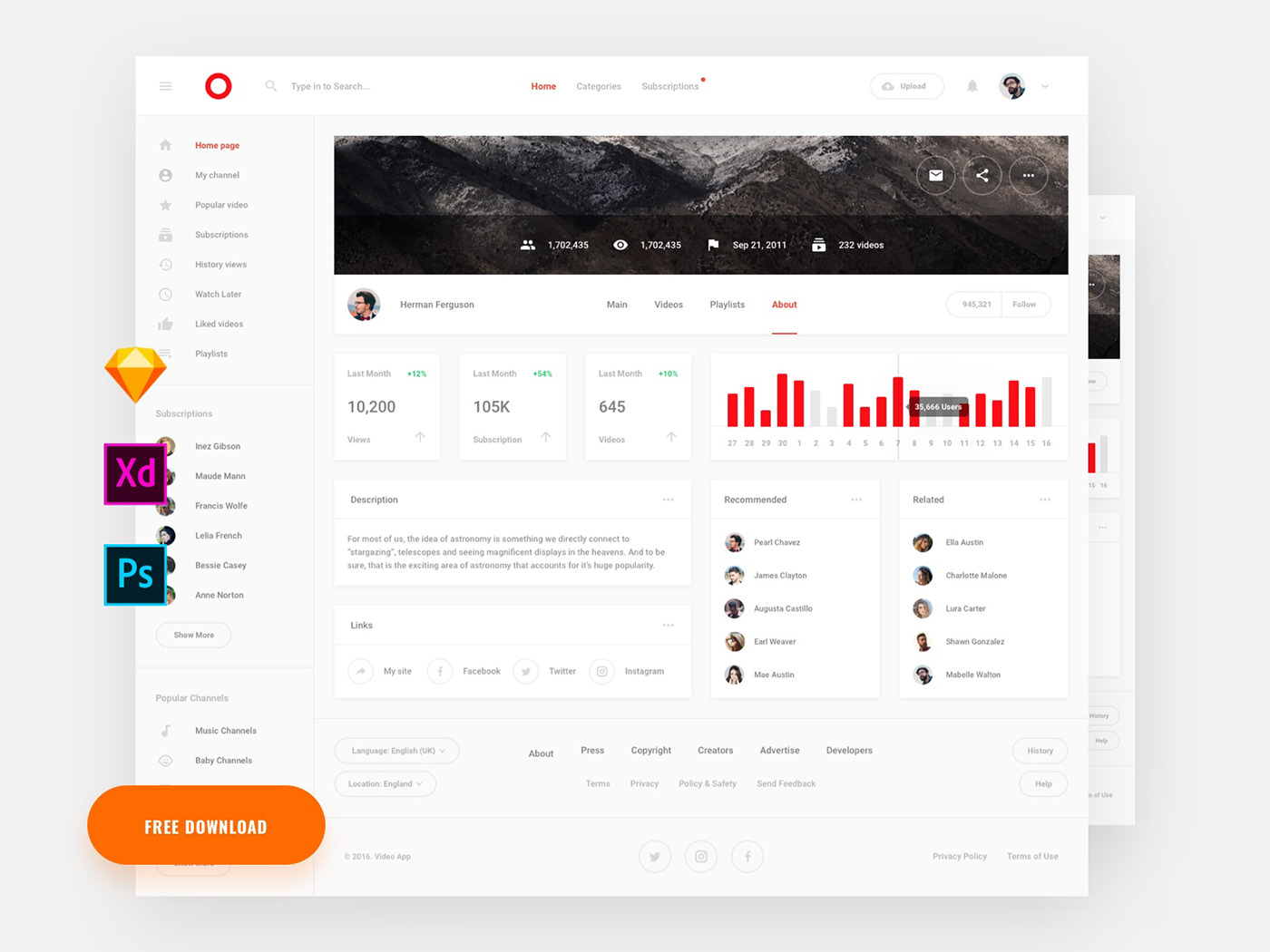 free download template dashboard get ui kit psd xD sketch