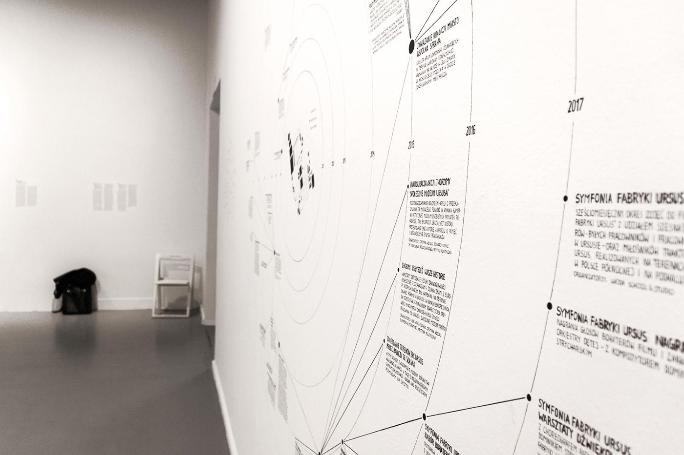 data visualization data visualisation dataviz circle timeline time Exhibition  map infographic adobeawards