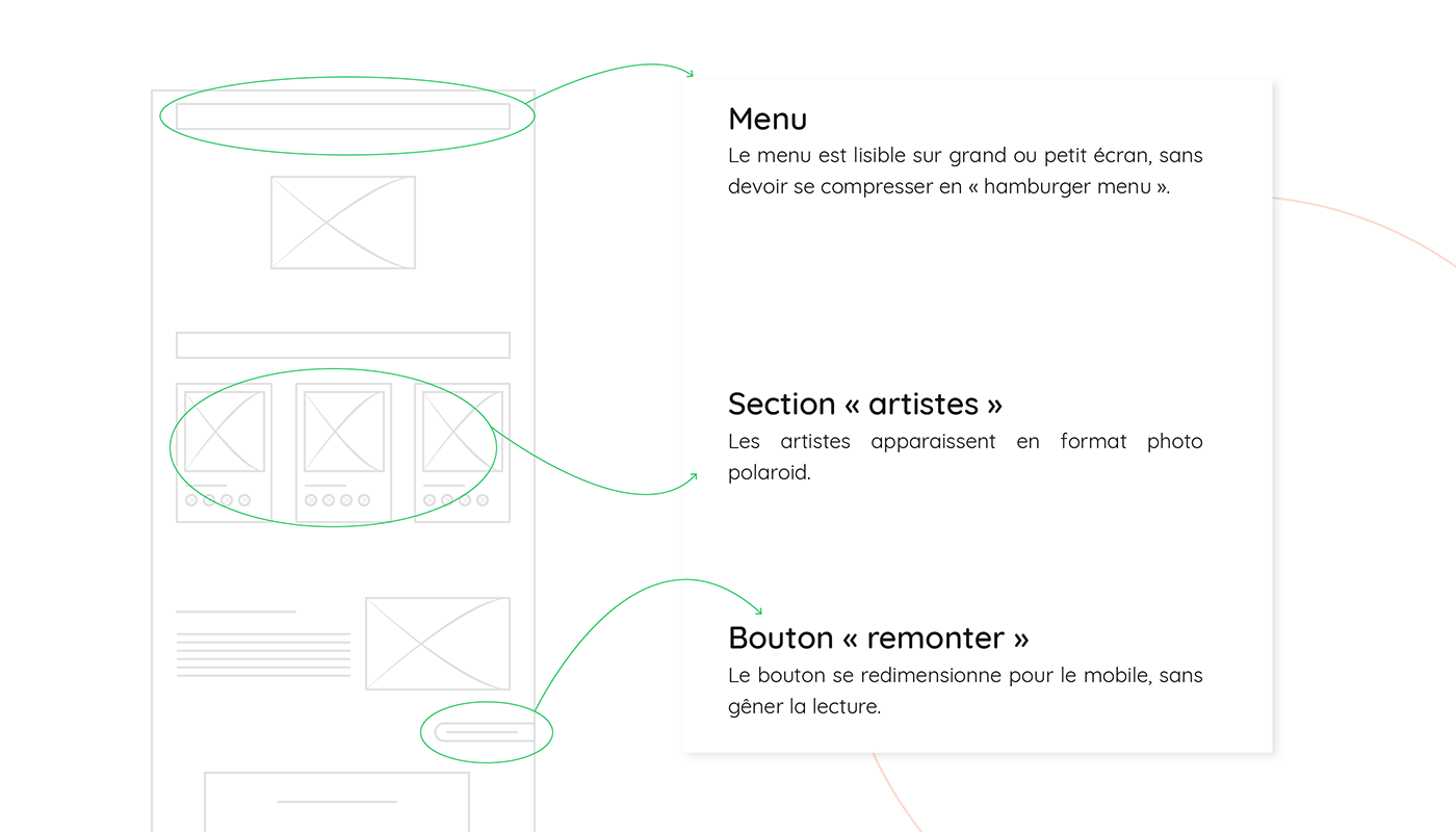 design UX design ui design Web HTML css JavaScript one pager smooth scrool