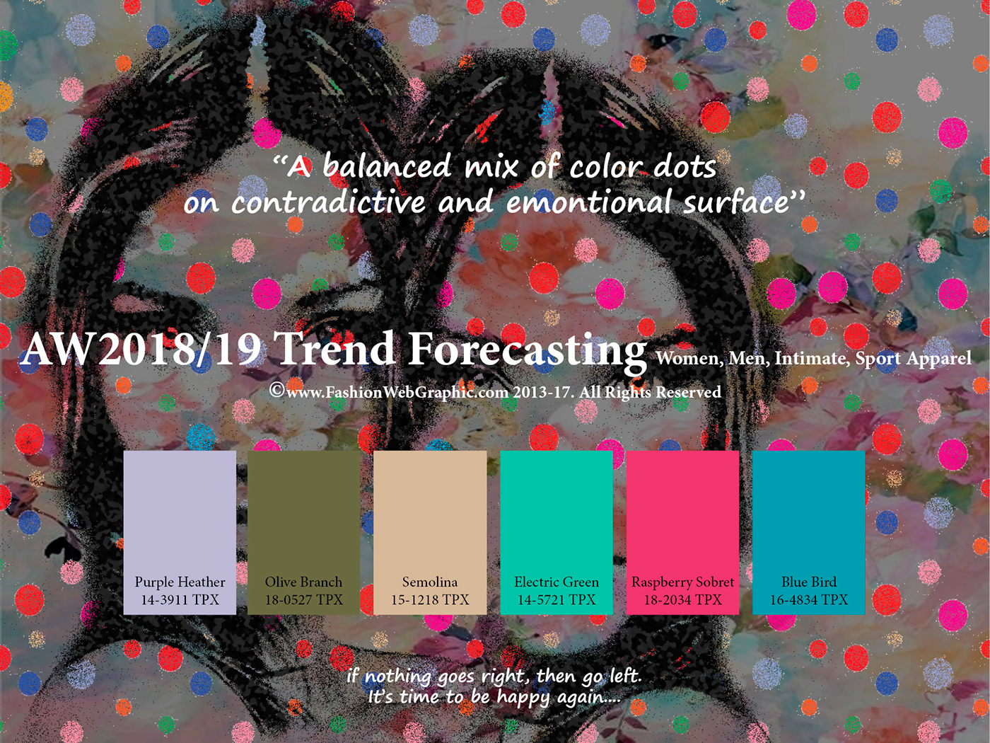 AW2018/2019 Trend Forecasting On Behance