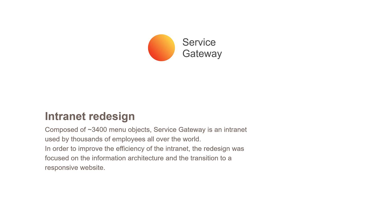 UX design ui design Service Gateway Intranet redesign information architecture  process Responsive Web card sorting