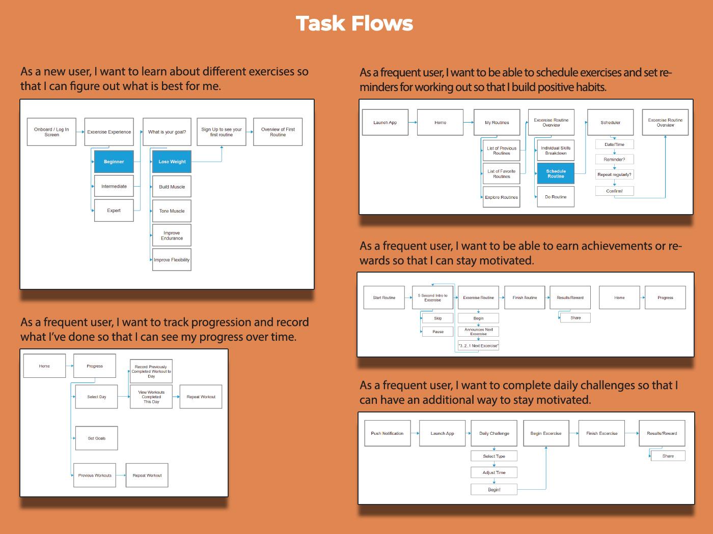 user interface work in progress ux