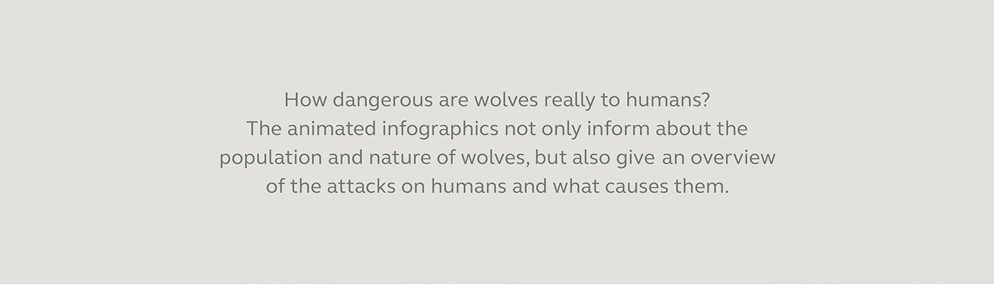 wolves fear wolf angst infographics alternative facts wildlife Nature animals