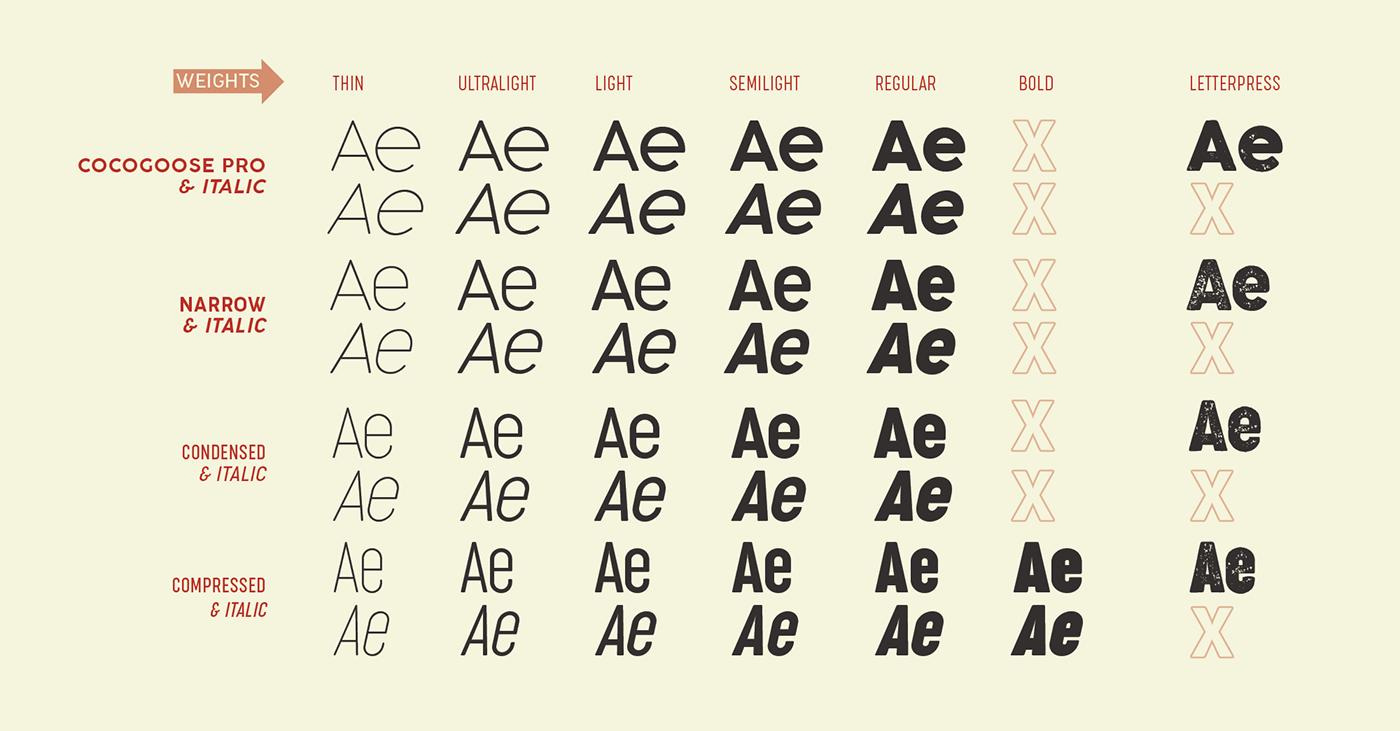 sans serif grotesque geometric forties vintage deco Free font elegant cool letterpress Hipster grunge inline free free download