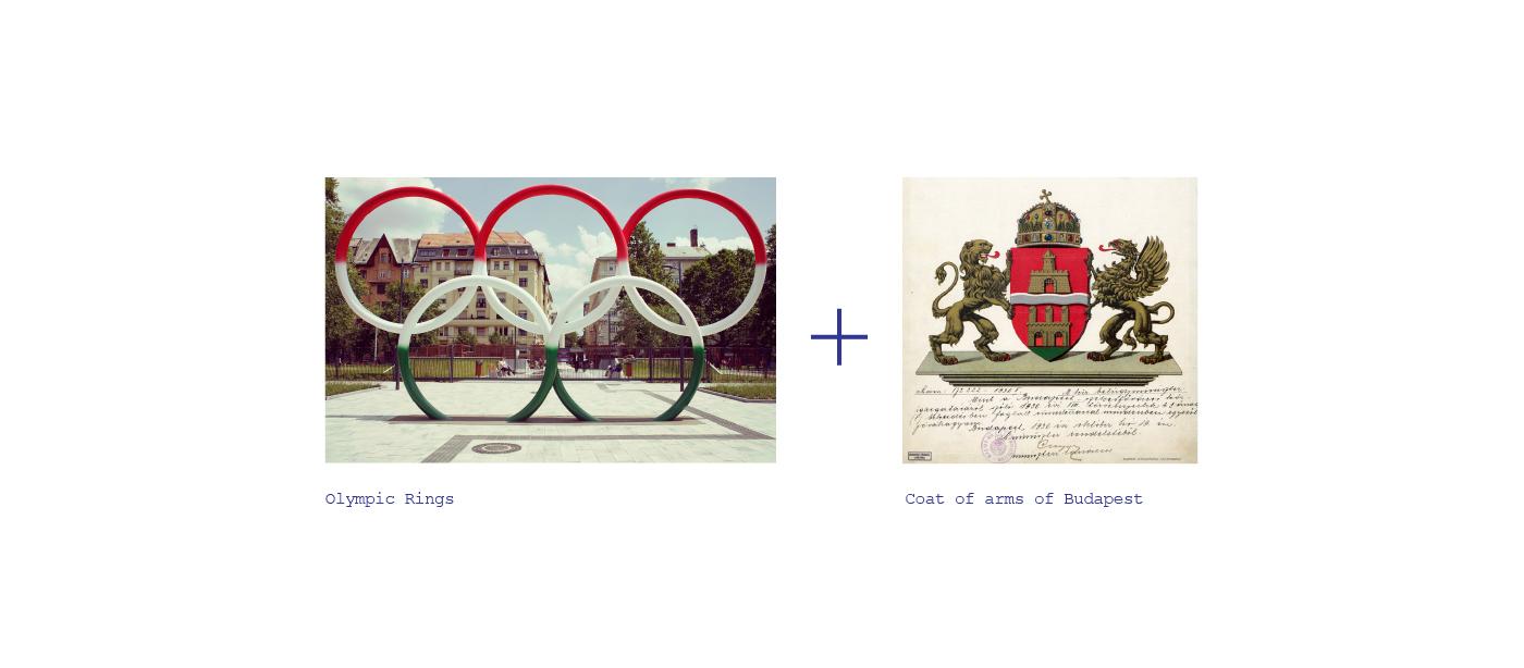 budapest olympic candidate city logo identity mark sport visual system athletics heritage Olympic Games symbol