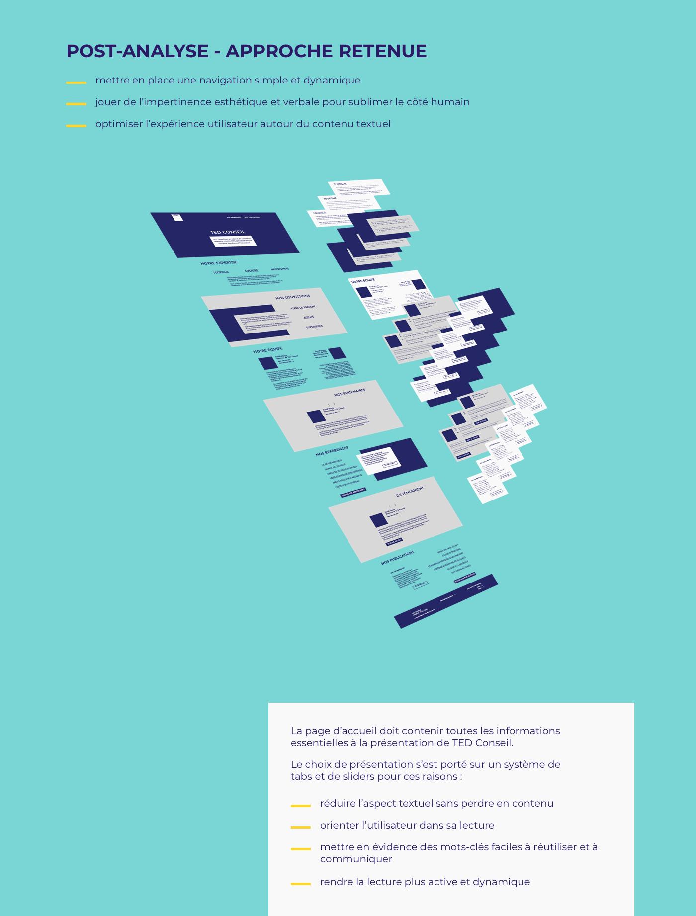 Webdesign JavaScript integration wordpress animation