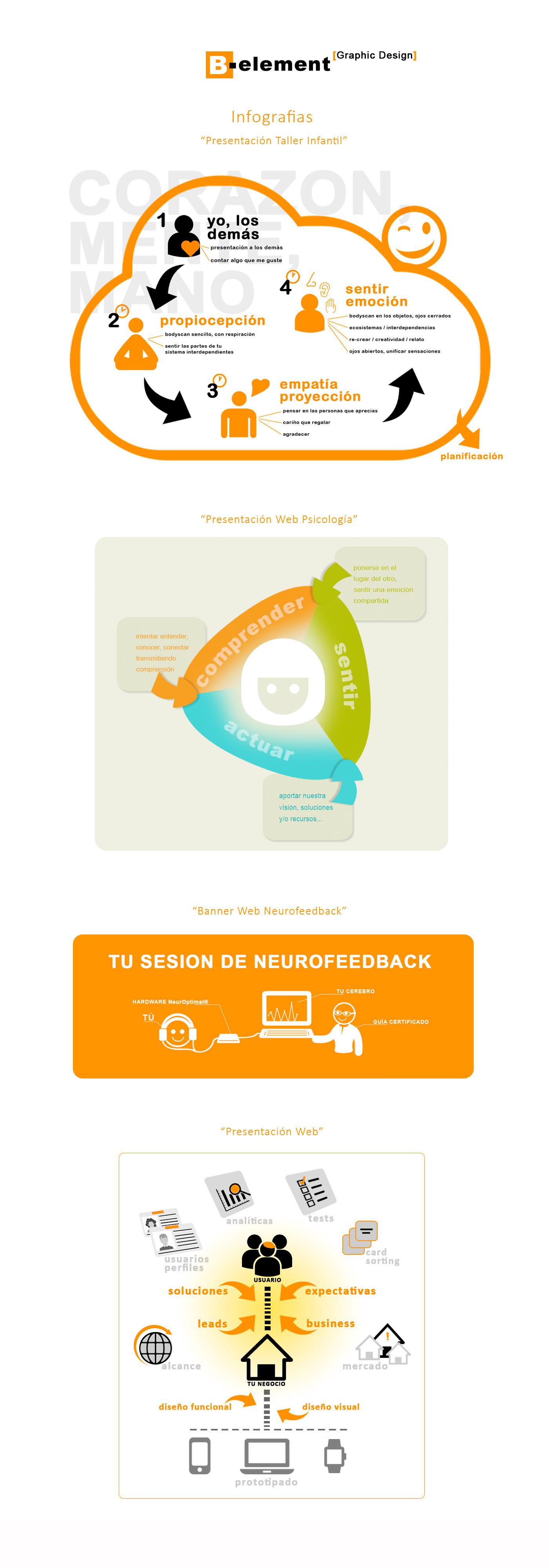 diseño gráfico ilustracion marca contenidos infografias