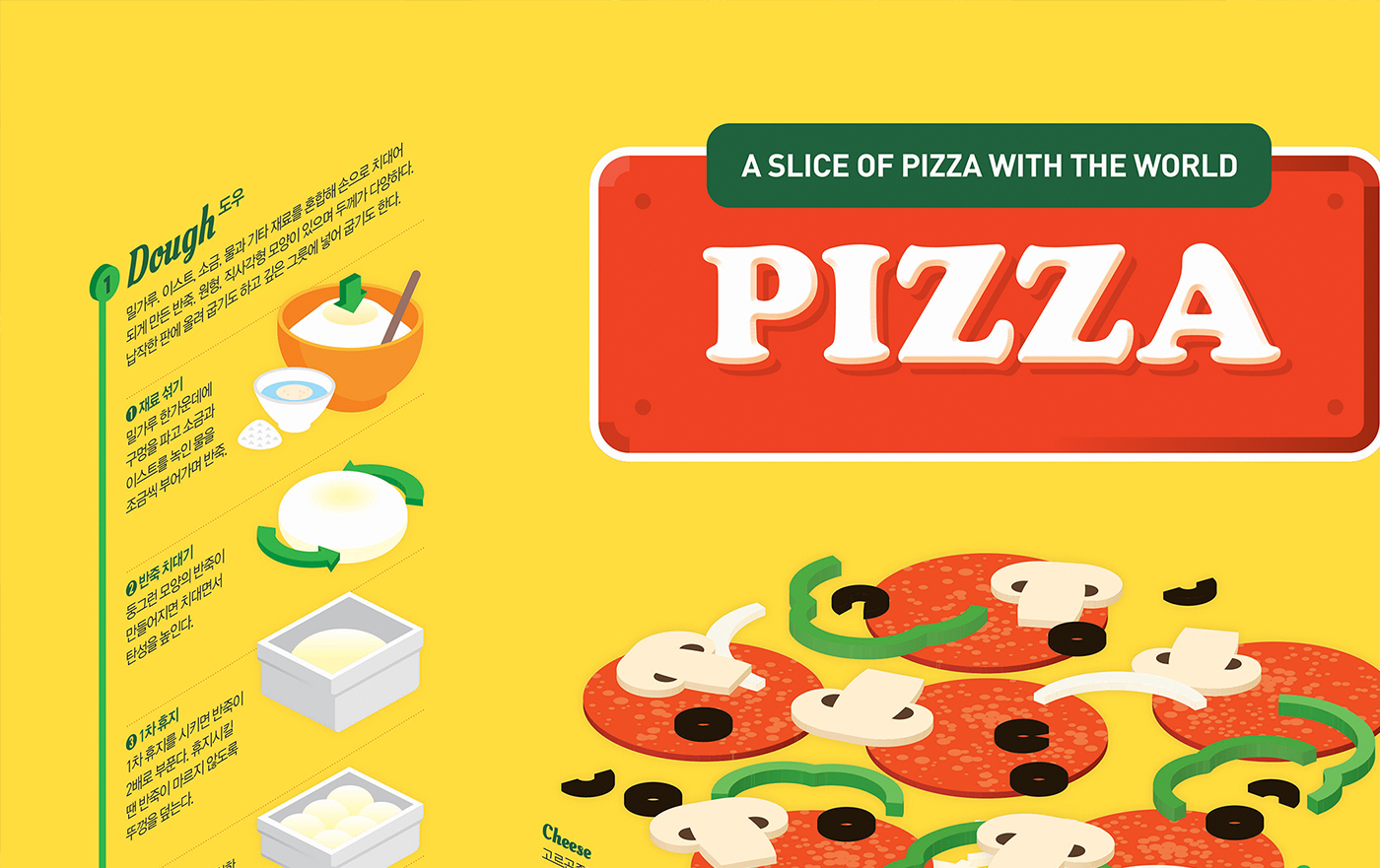 #Poster #Design #graphic design #infographic #infographics #data visualization #editorialdesign #food    #pizza #203x
