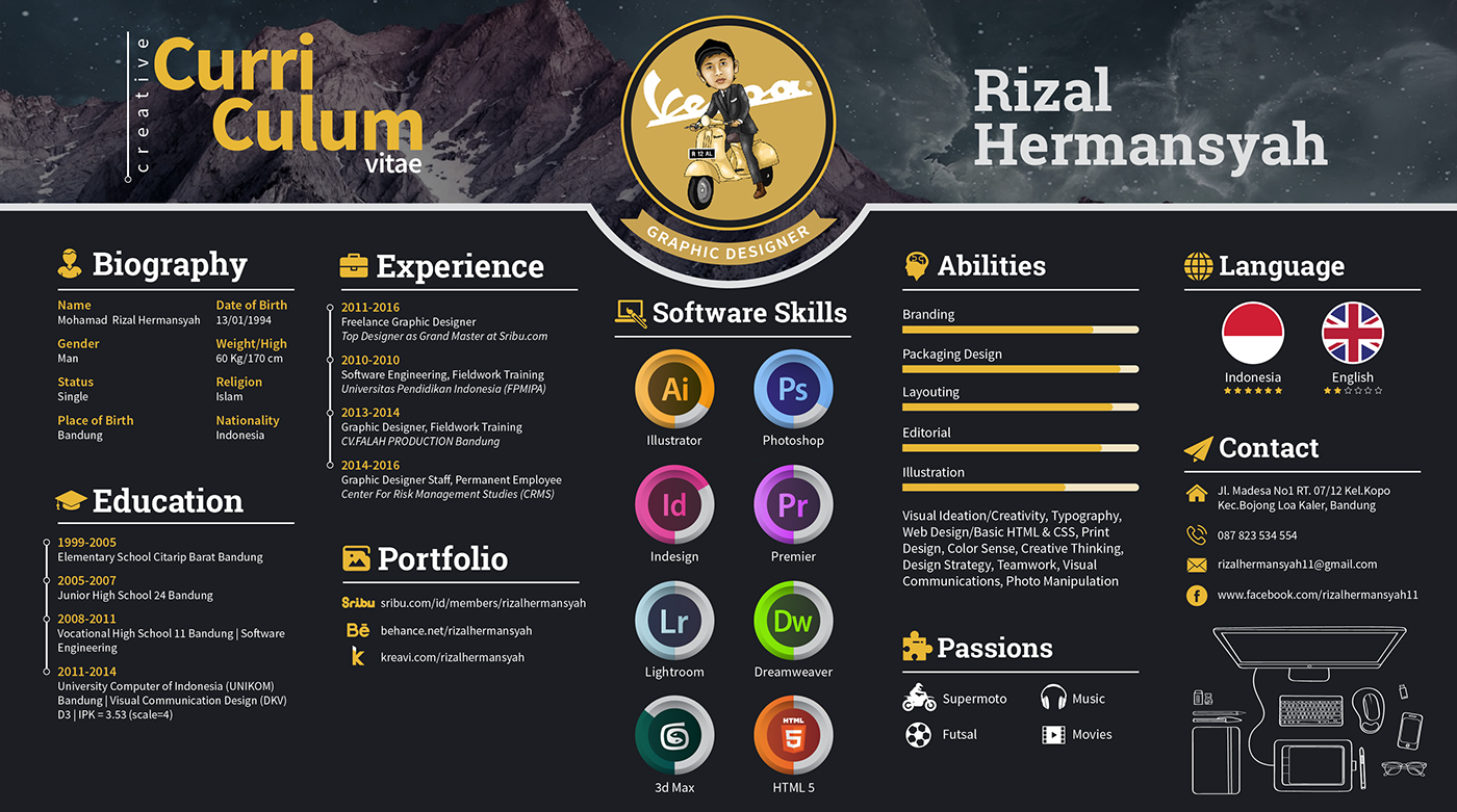 My Creative Curriculum Vitae On Behance