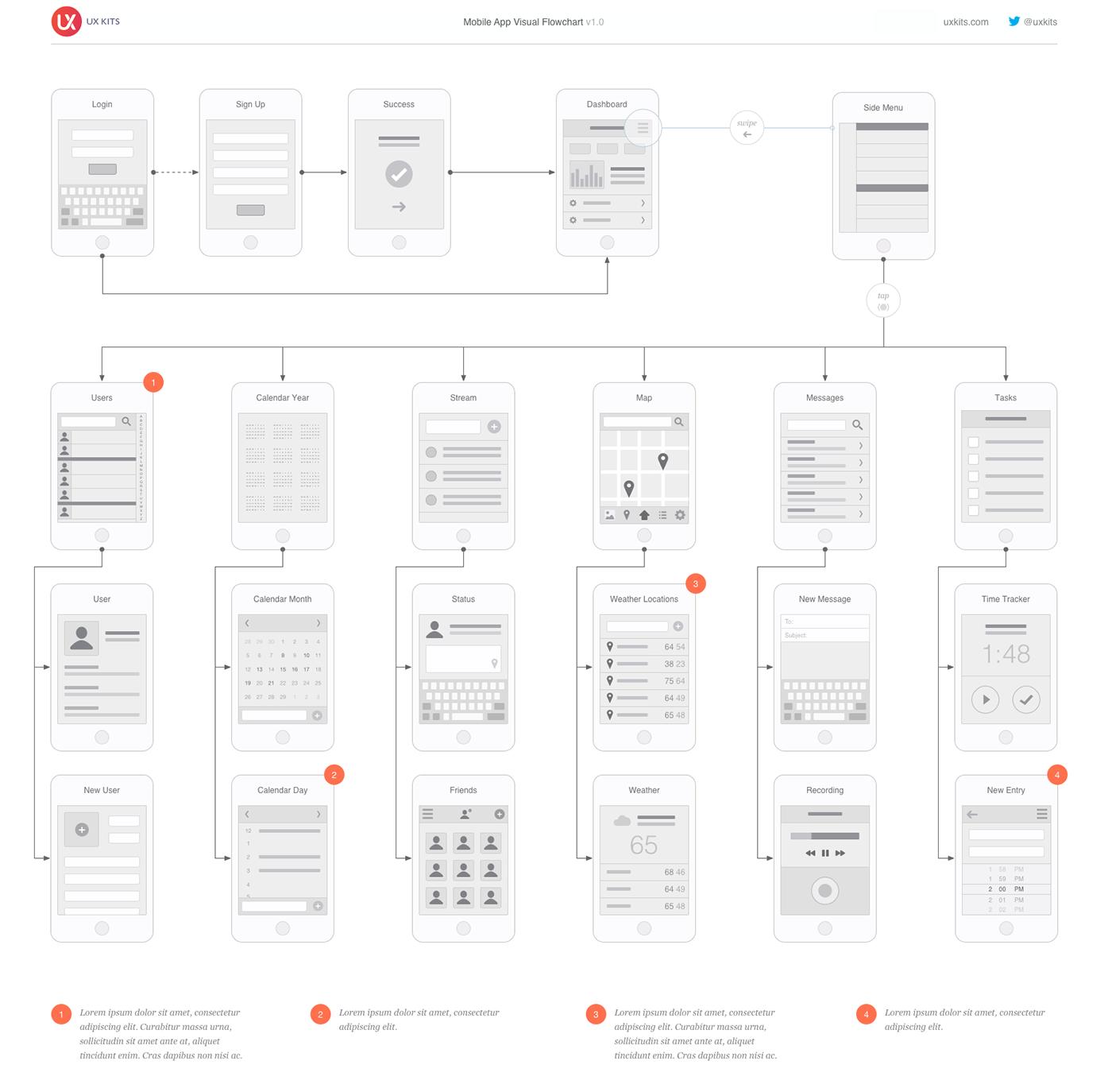 mobile visual flowchart for omnigraffle illustrator on behance. Black Bedroom Furniture Sets. Home Design Ideas