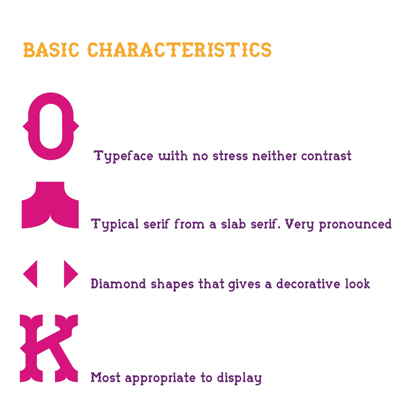 font Typeface slabserif