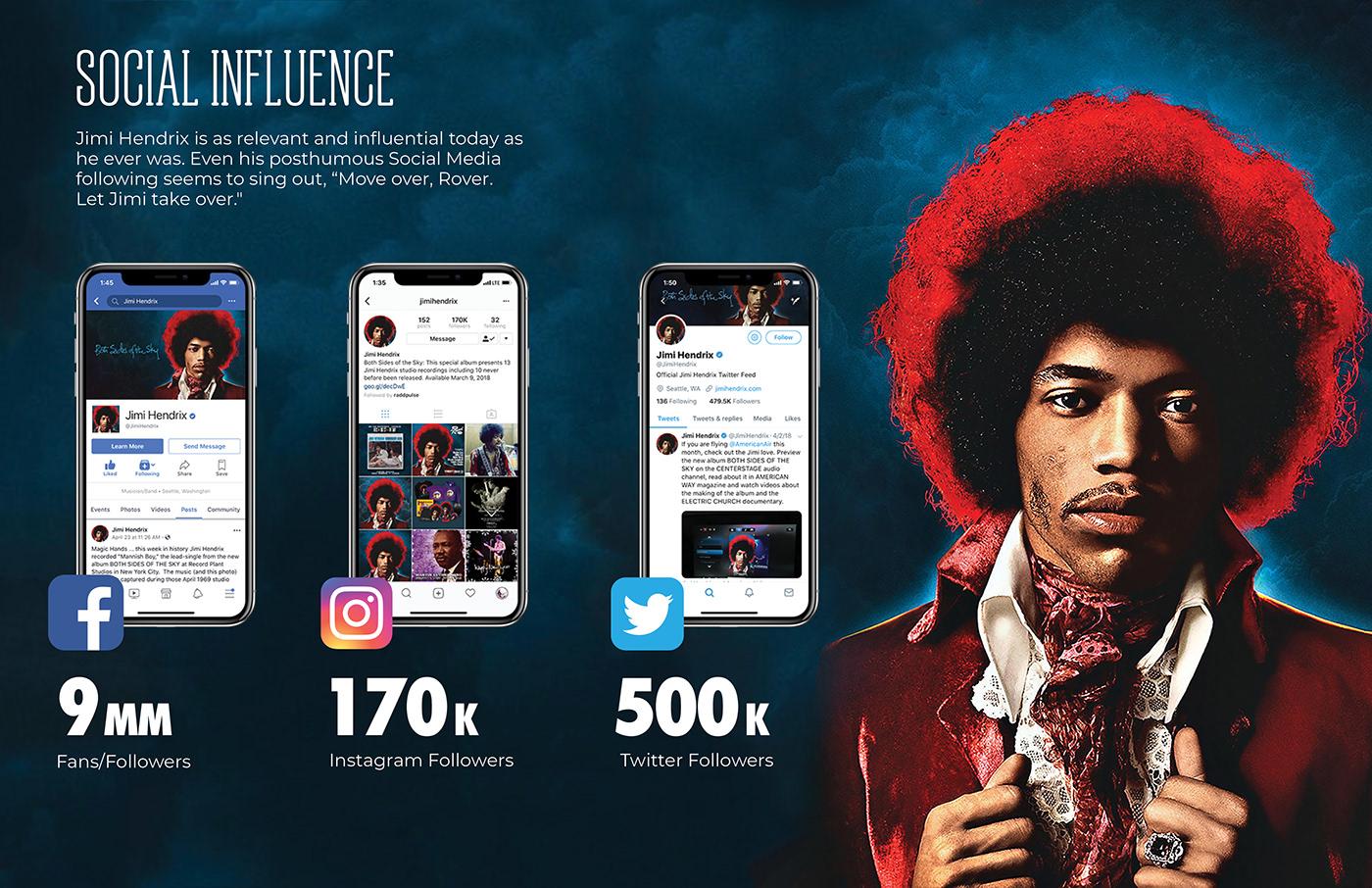 Jimi Hendrix brand book branding  apparel merchandising Rock And Roll psychedellic graphic design  licensing Hendrix