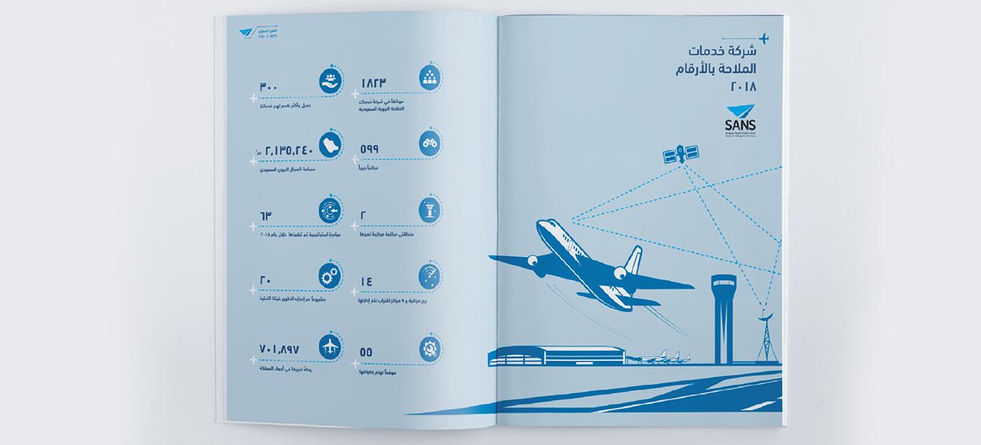annual report graphic design  SBO