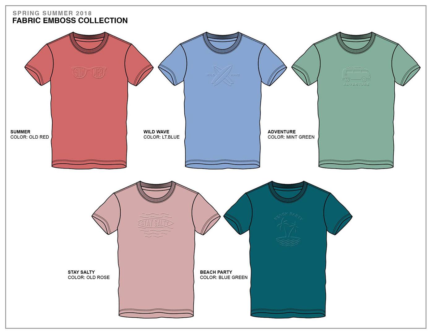 apparel fabric emboss summer 2018