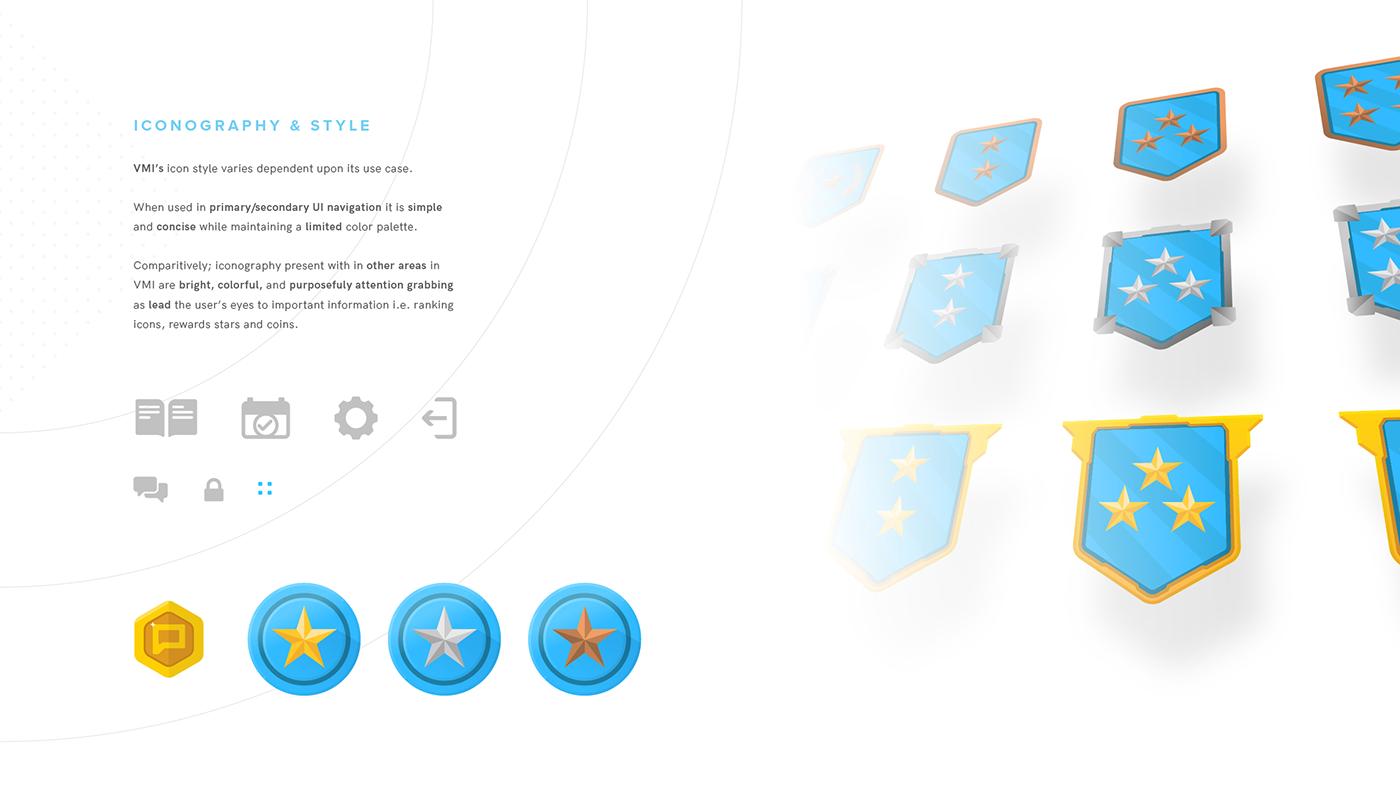 graphic design  UI/UX ui design visual design training Breakdown typography