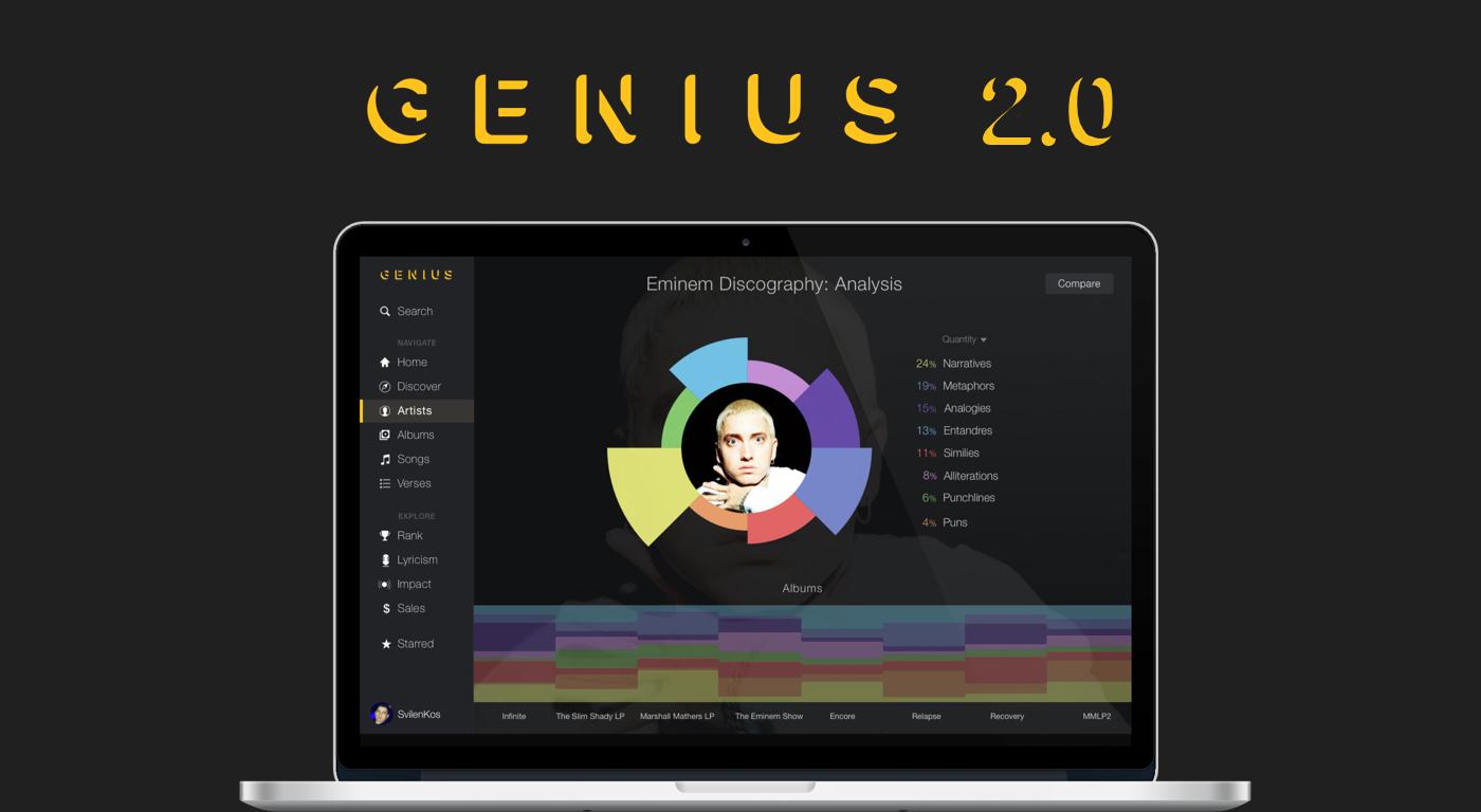Data visualization dataviz ux Quantification hiphop eminem Kanye West