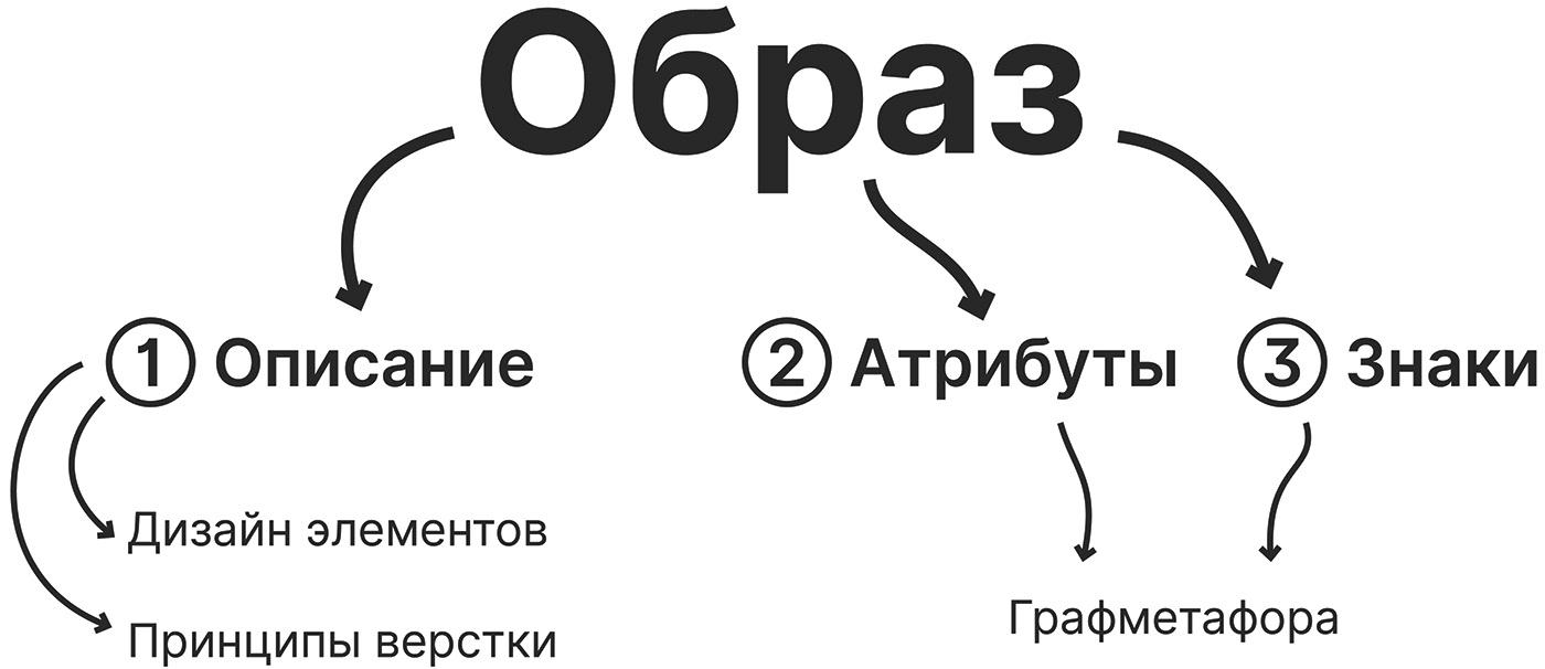 editorial design  graphic design  Layout magazin presentation print design  typography