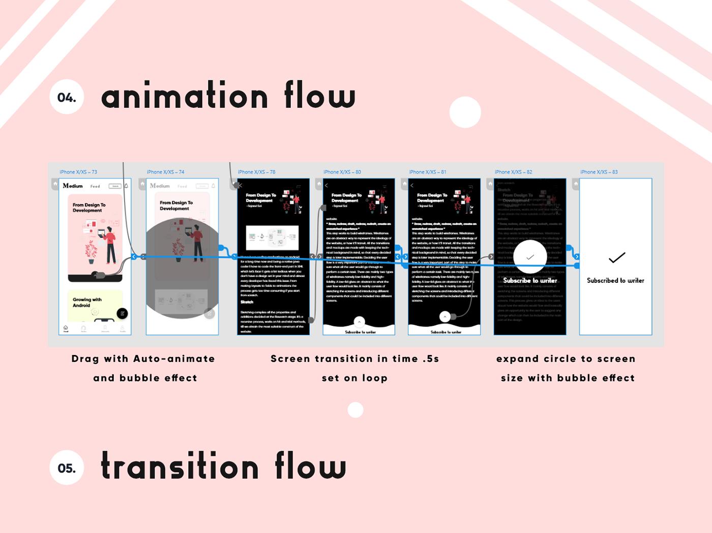 brand design Interaction design  Medium App mobile design redesign UI ui design ux writing