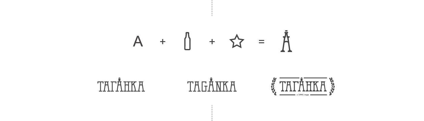 brewery logo Taganka bottle lettering Logotype