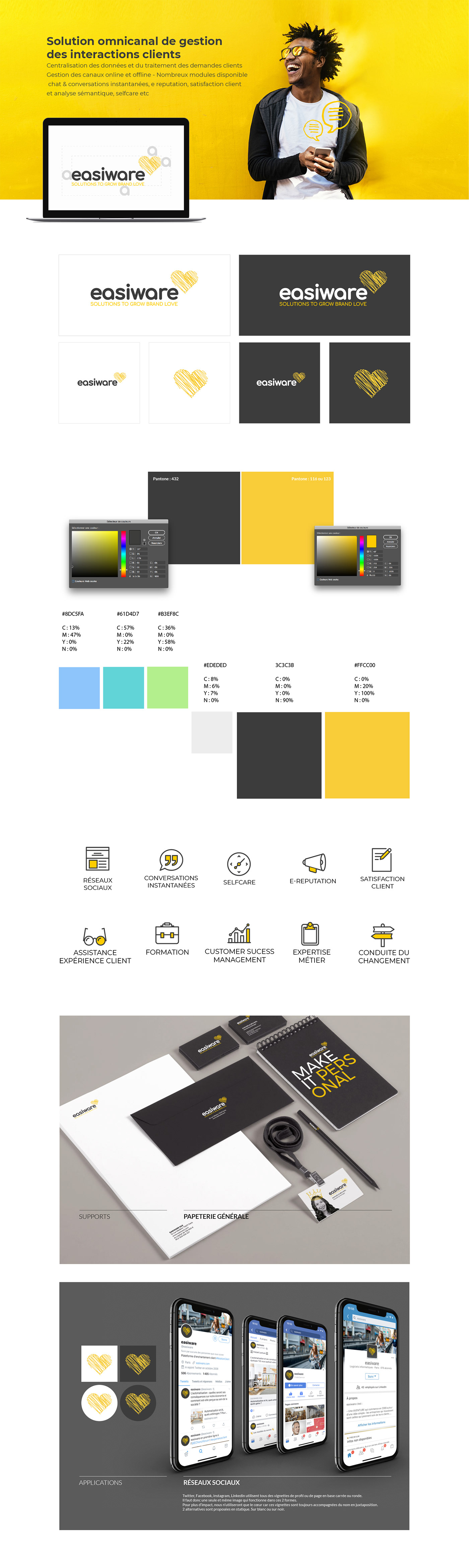 design brand graphic photoshop Illustrator Webdesign