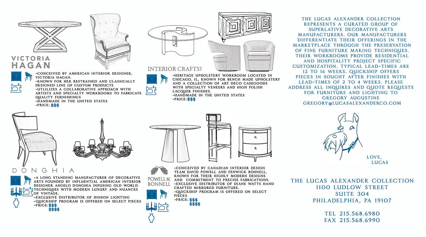 Lucas Alexander Collection Design Work on Behance
