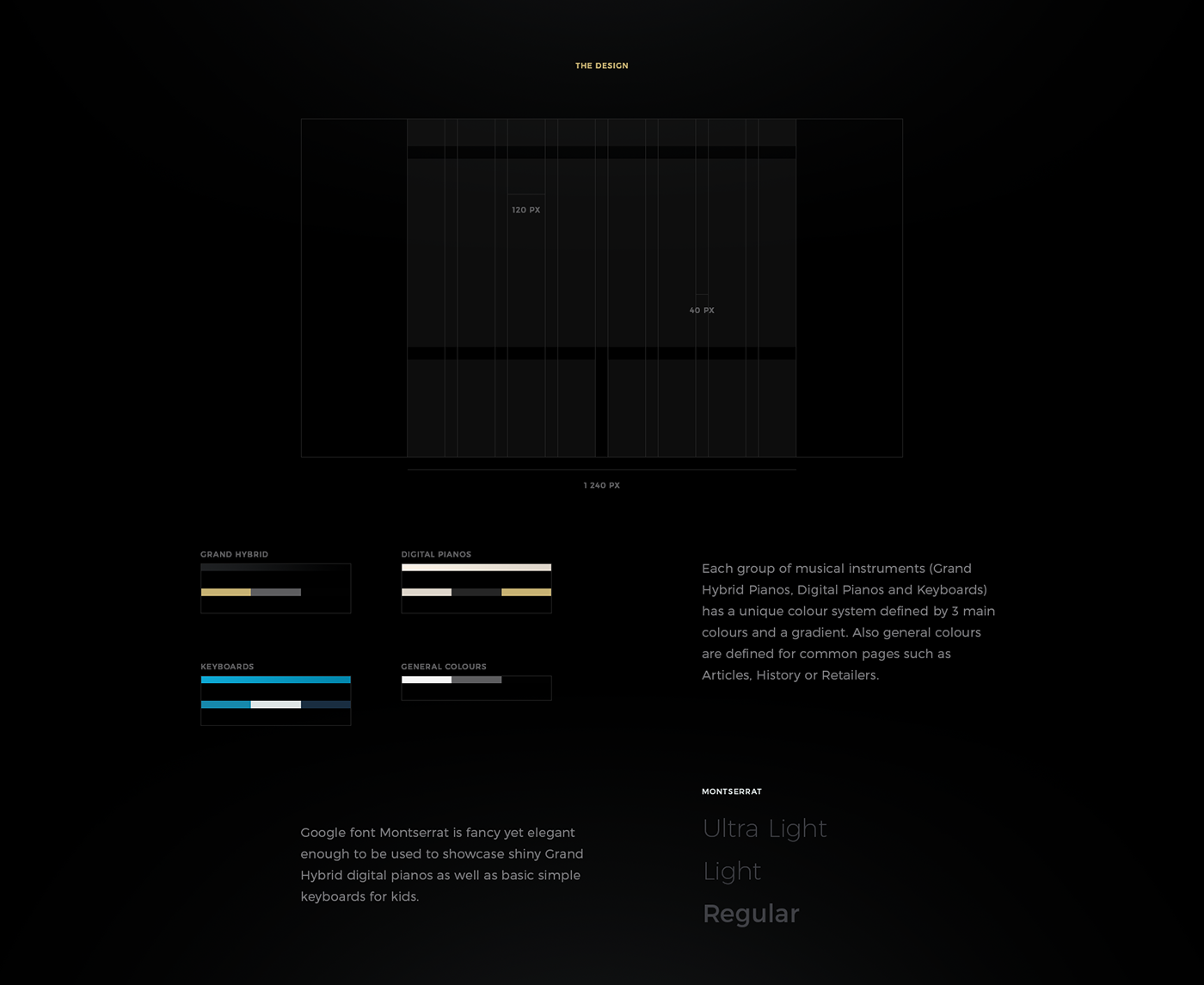 UI/UX online catalogue design Web music instrument Piano keyboard Responsive interaction