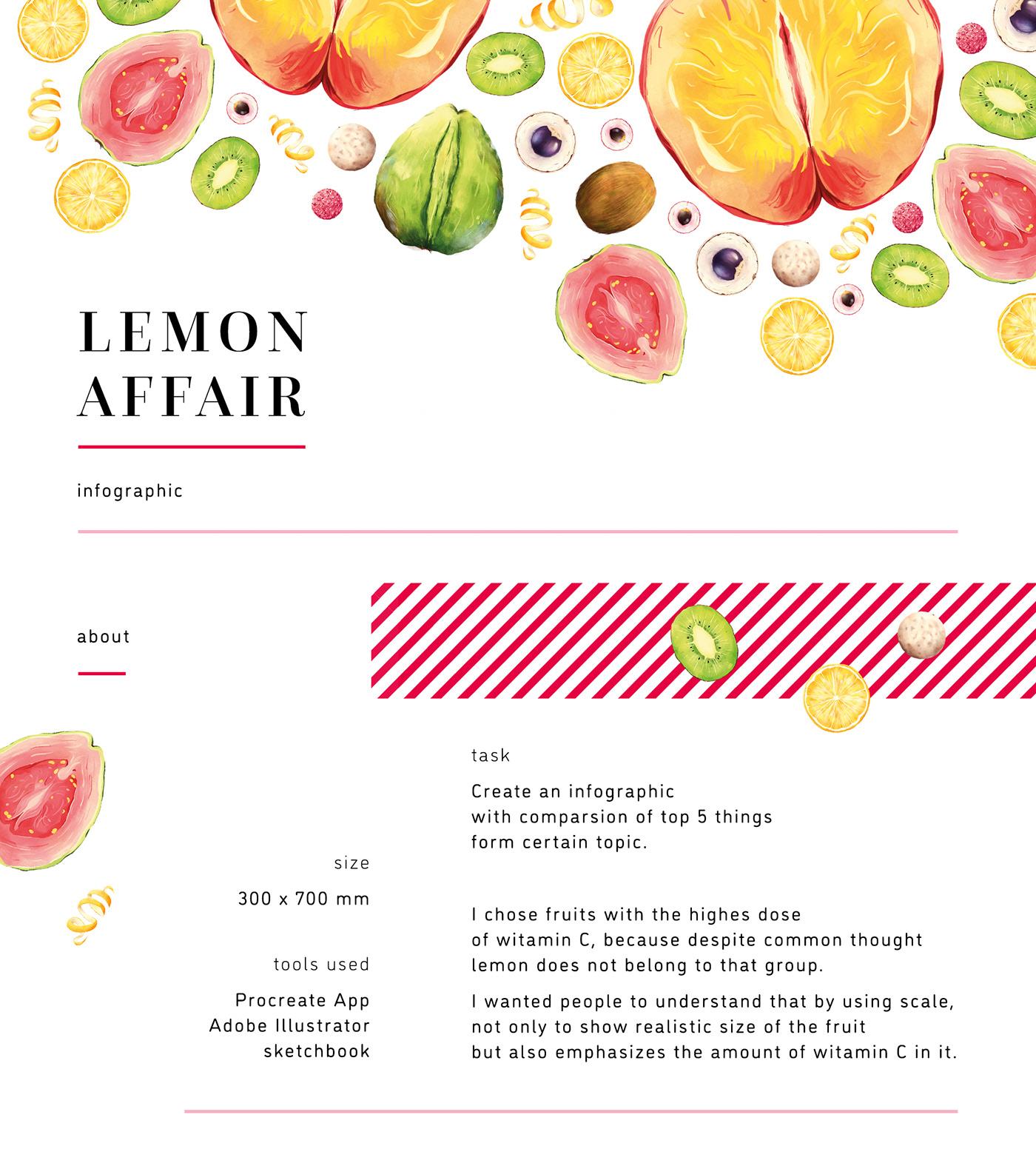 Procreate ILLUSTRATION  fruits infographic chart Illustrator Health