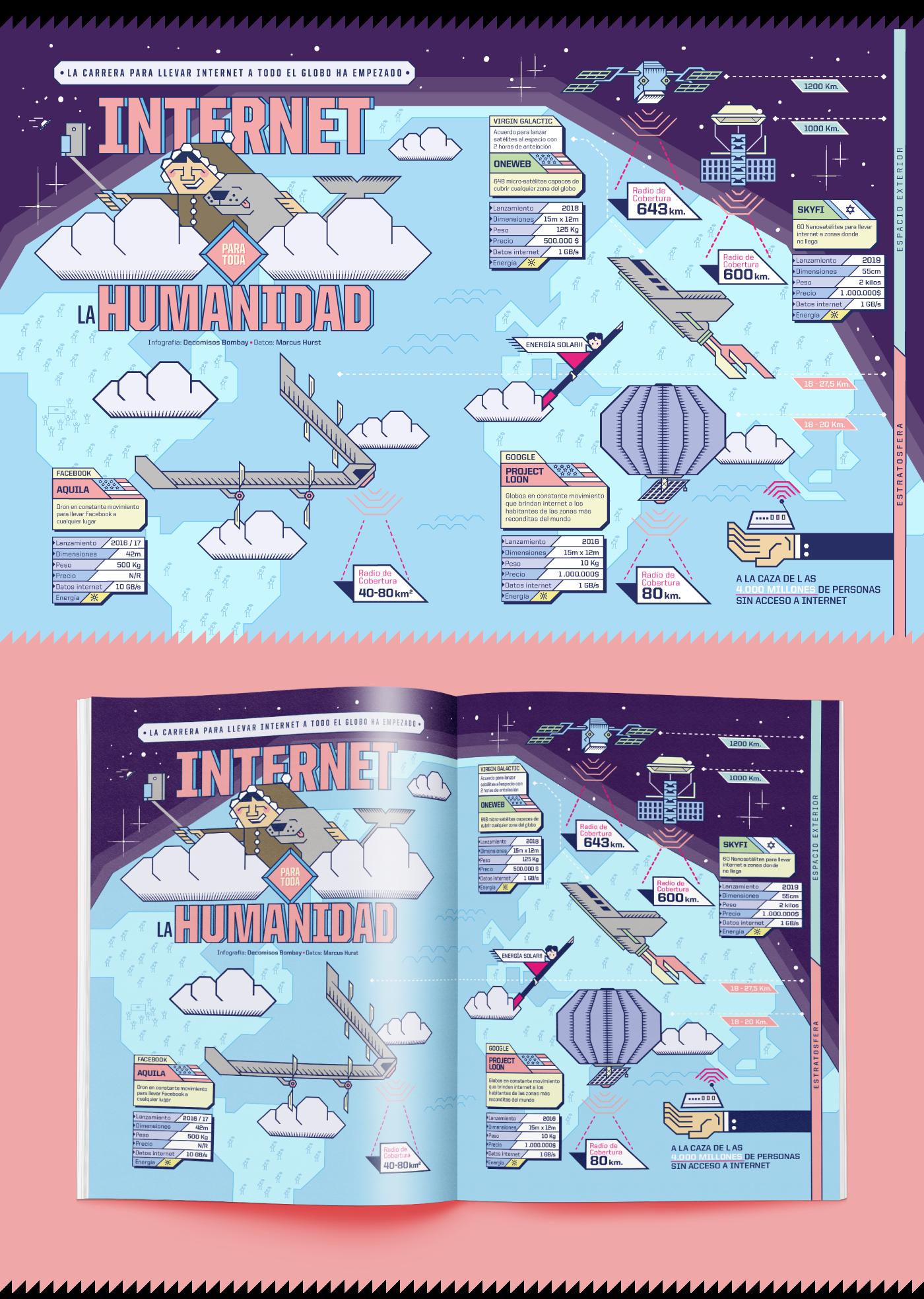 infografia infographics Internet dron drone Space  SKY yorokobu ILLUSTRATION  superman