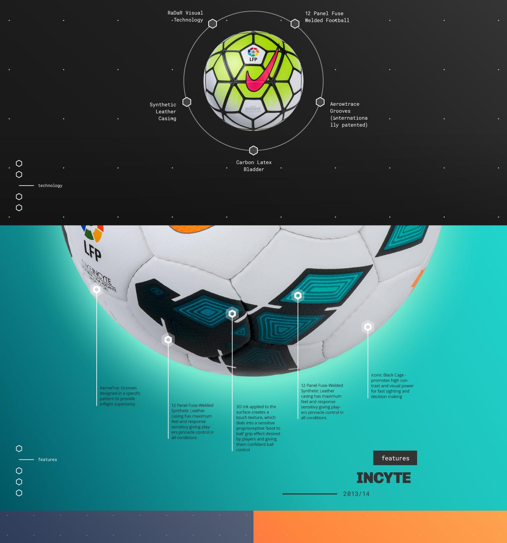 football Nike laliga soccer history Technology league sports timeline Hub