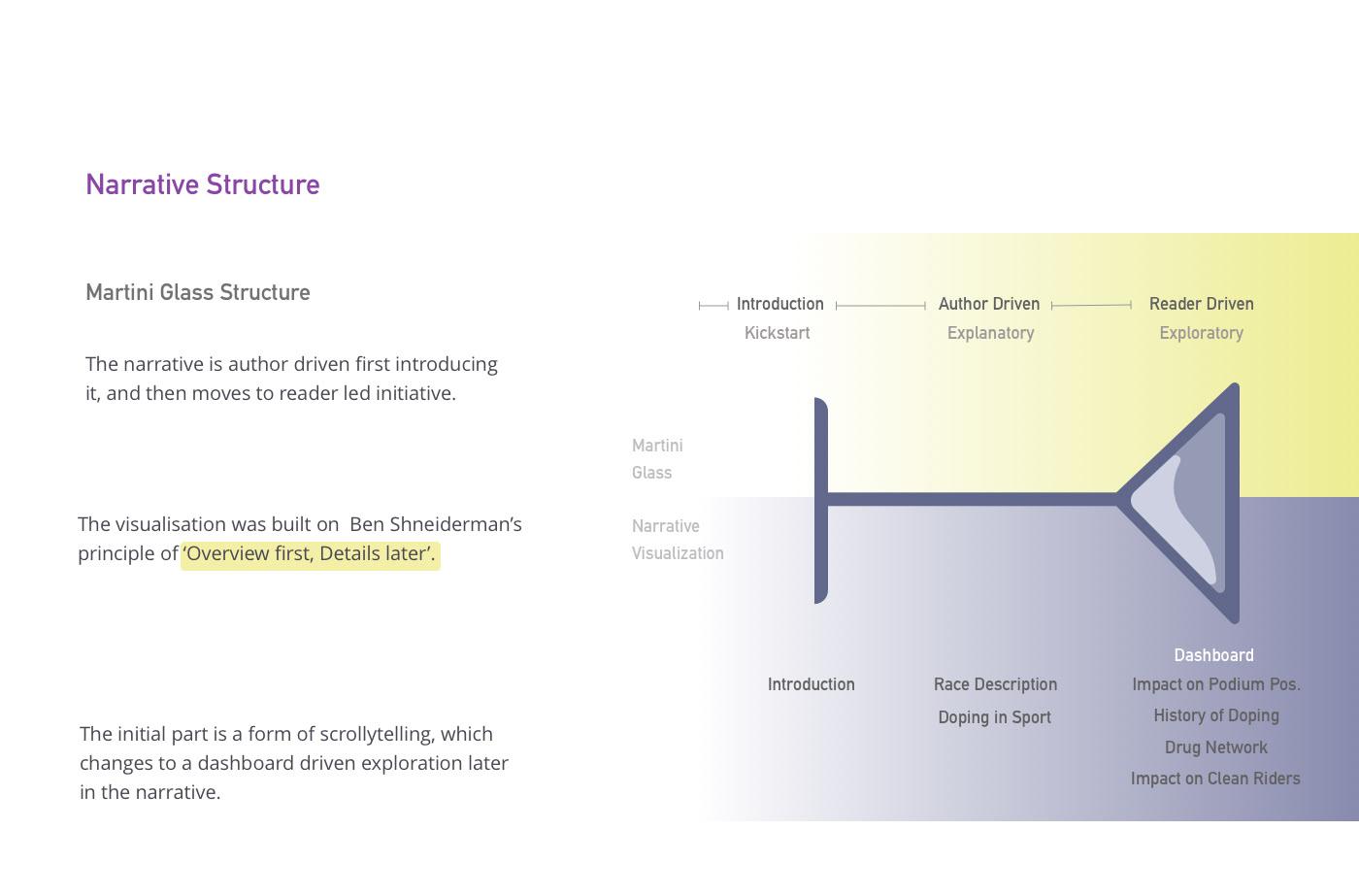 data visualisation data journalism Narrative Visualisation UX design information design Web Narrative adobeawards