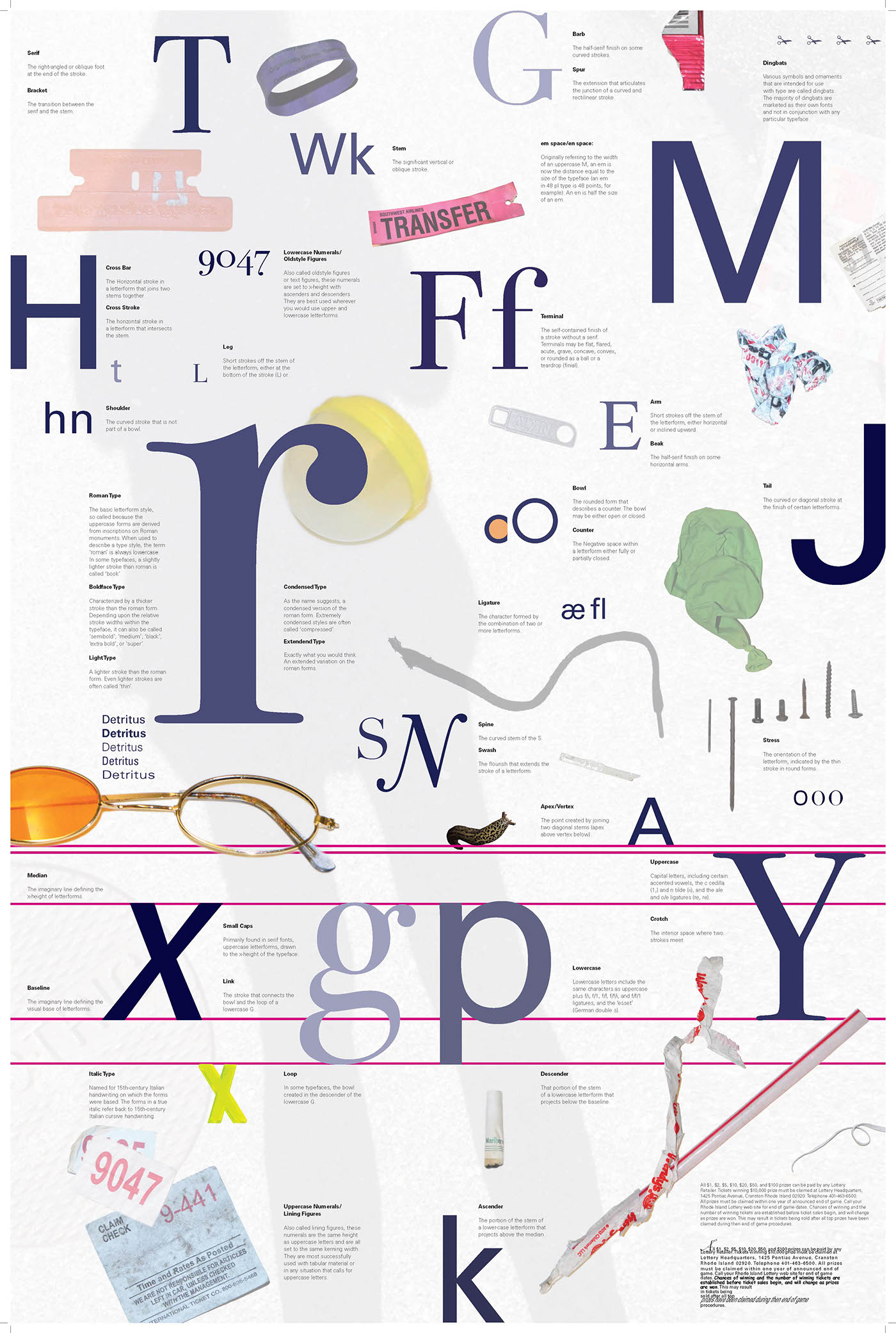 Type Anatomy Poster on Behance