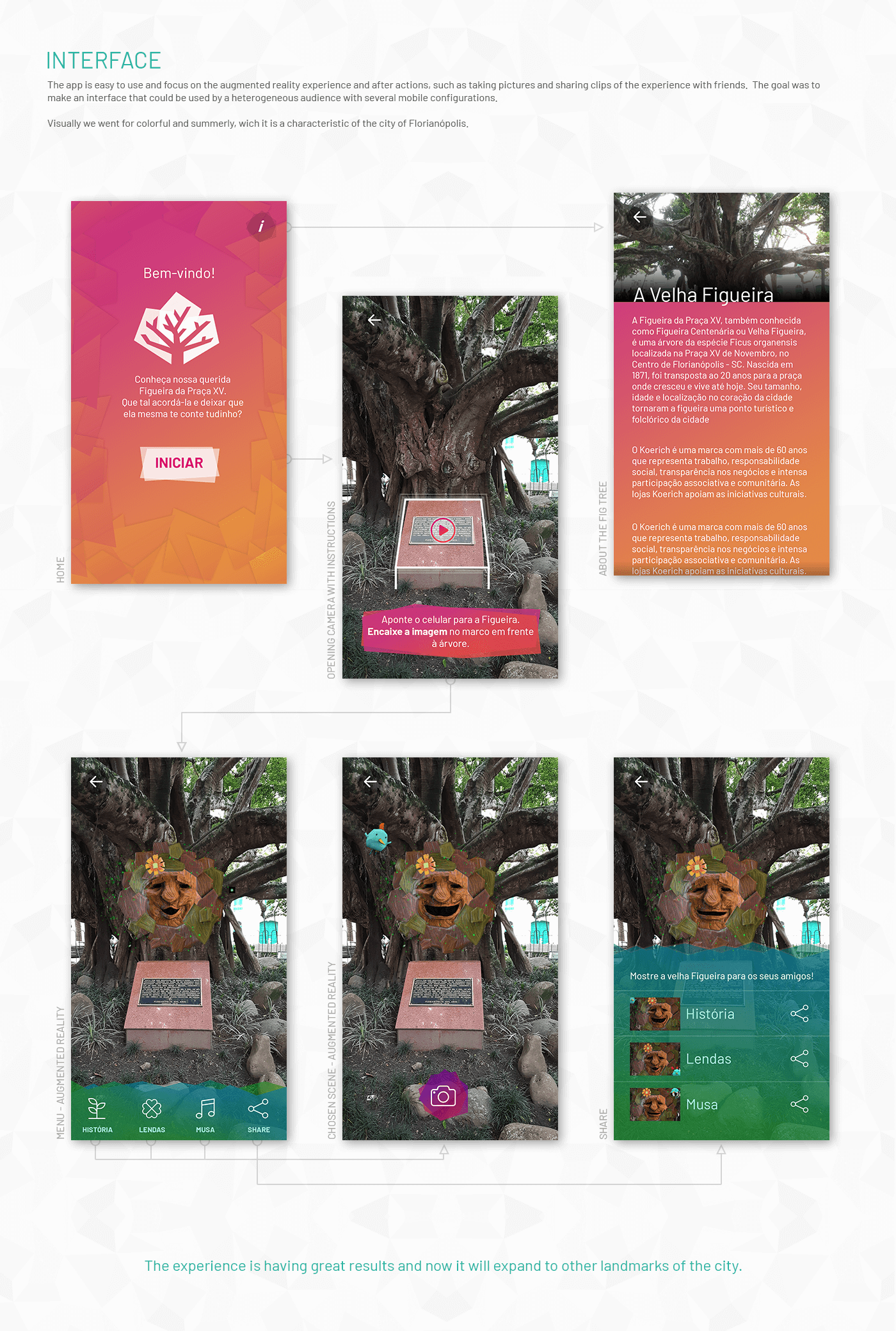 augmented reality app AR tourism legend Island Brazil Landmark Entertainment Mixed Reality