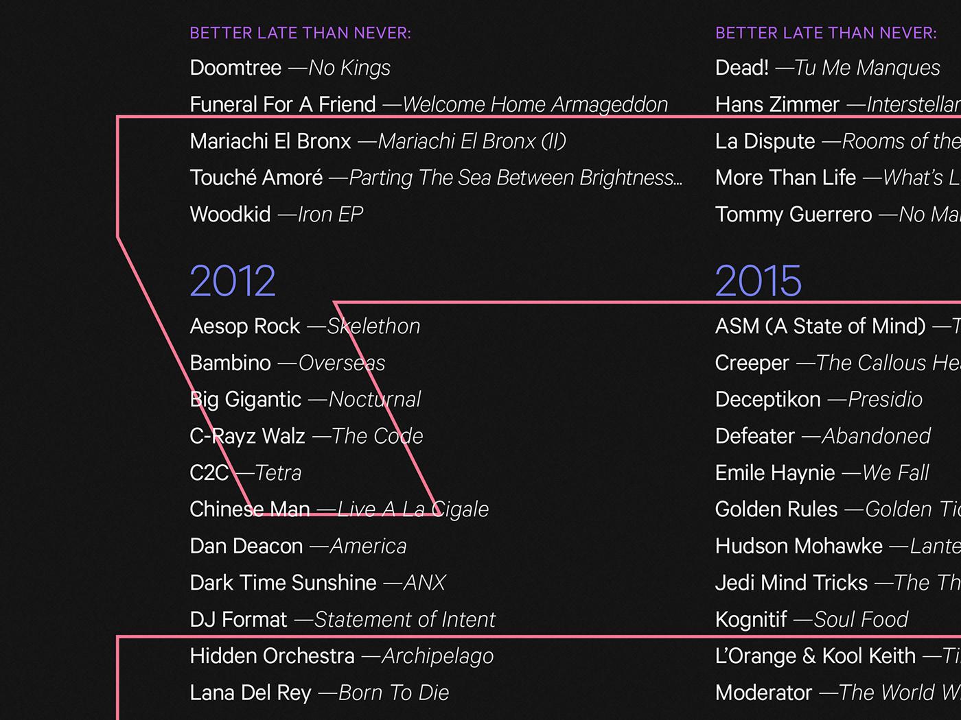poster graphic design  Poster Design typography   music Album Layout print List Design