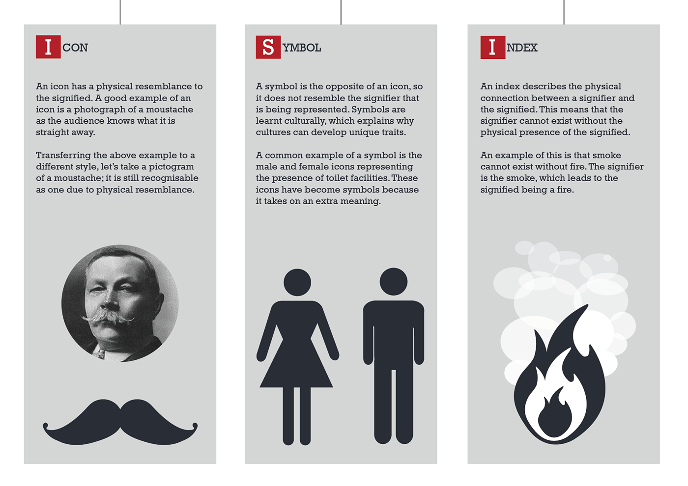 Infographic definition iconography meaning