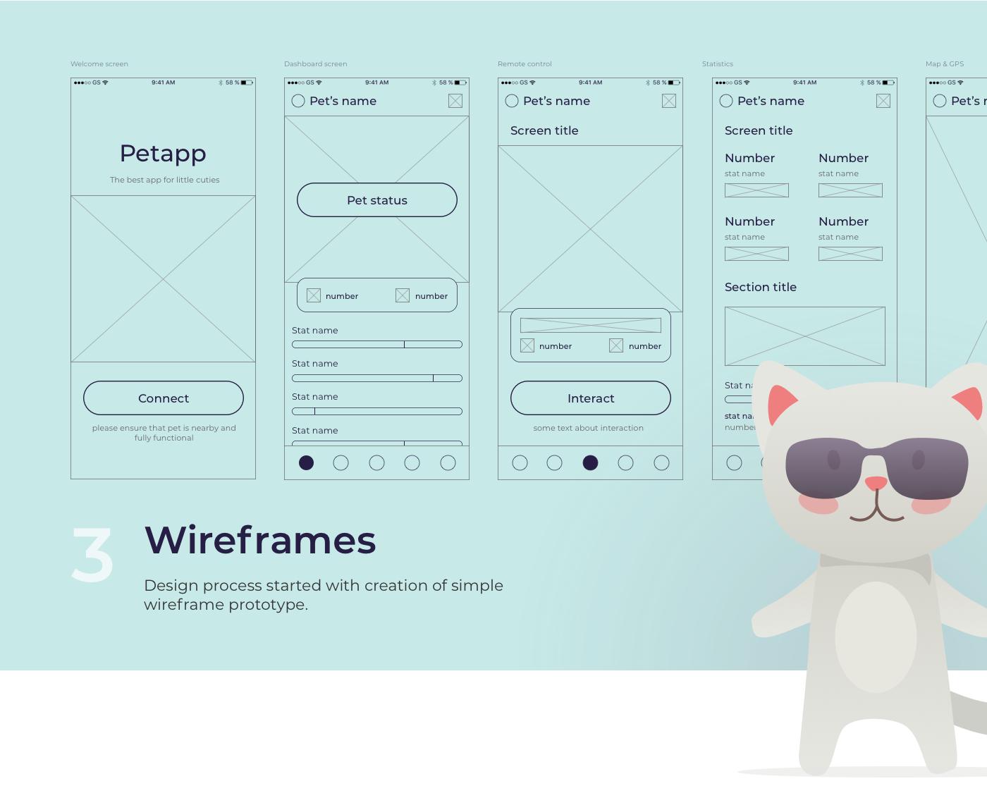 application UI ux Pet future ios app Petapp