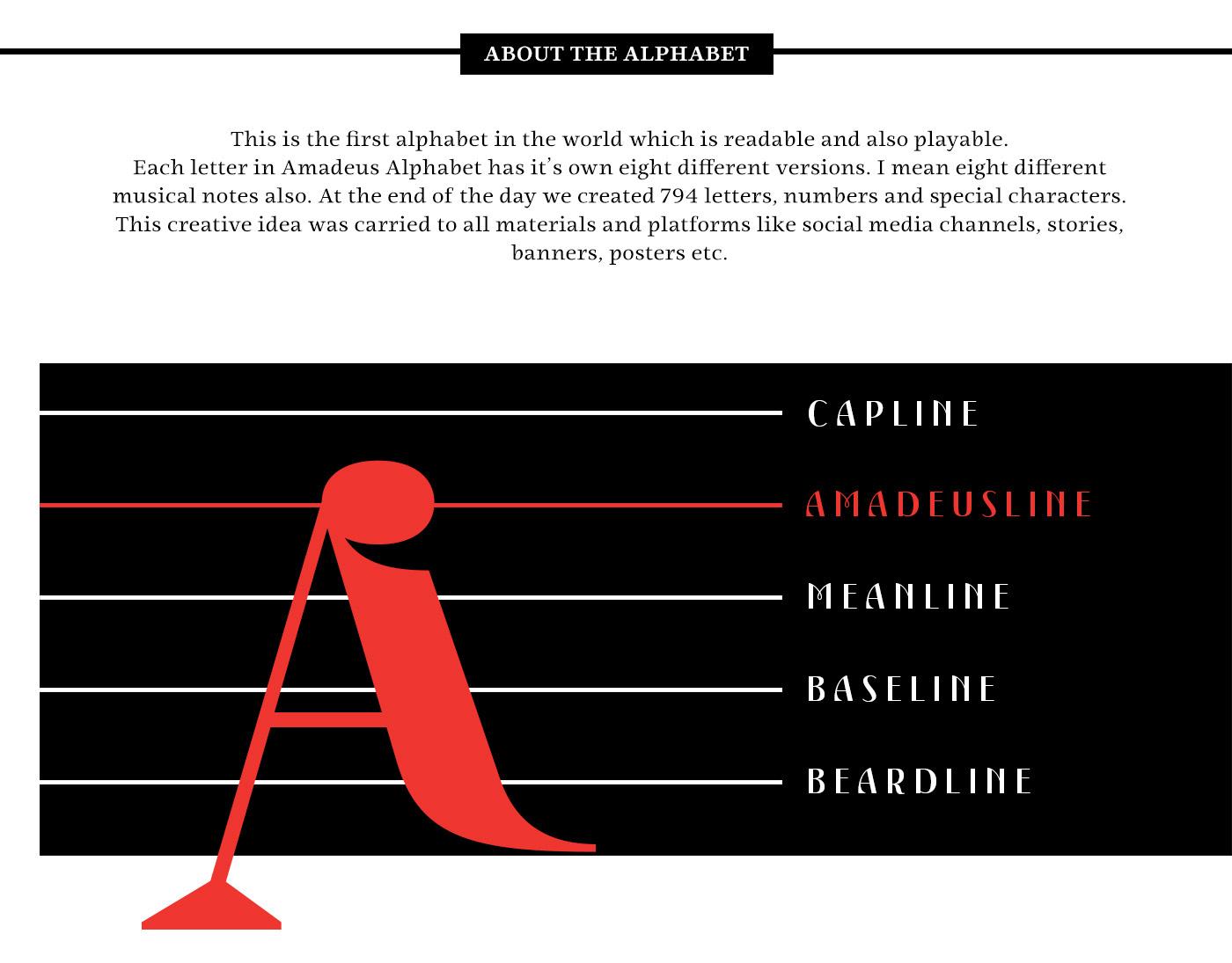 #theatre 3Dposter Behance branding  design graphic design  mozart poster 3D font design