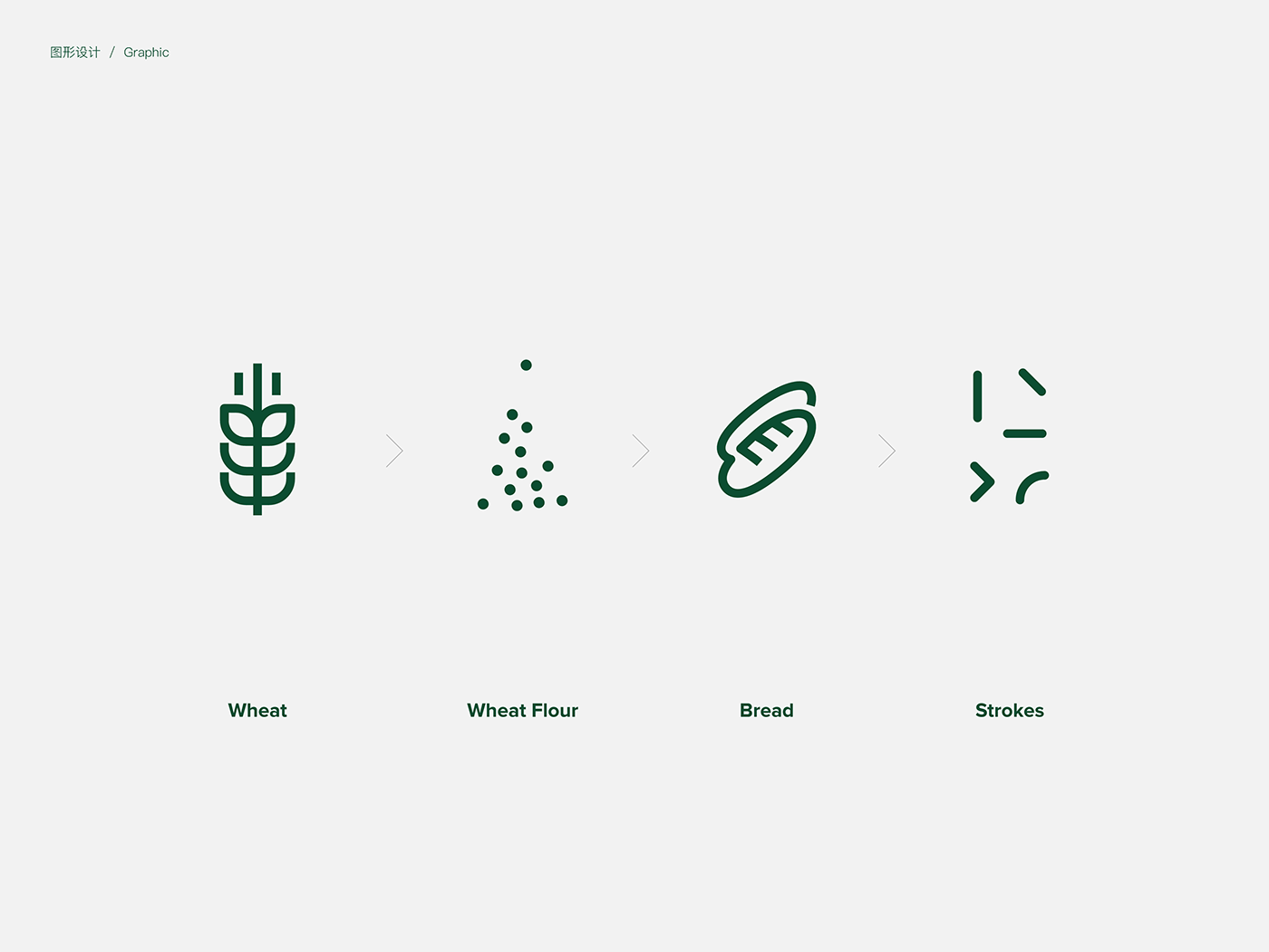 bakery branding  bread 仟吉 品牌设计 面包 面包店 green 食品 餐饮